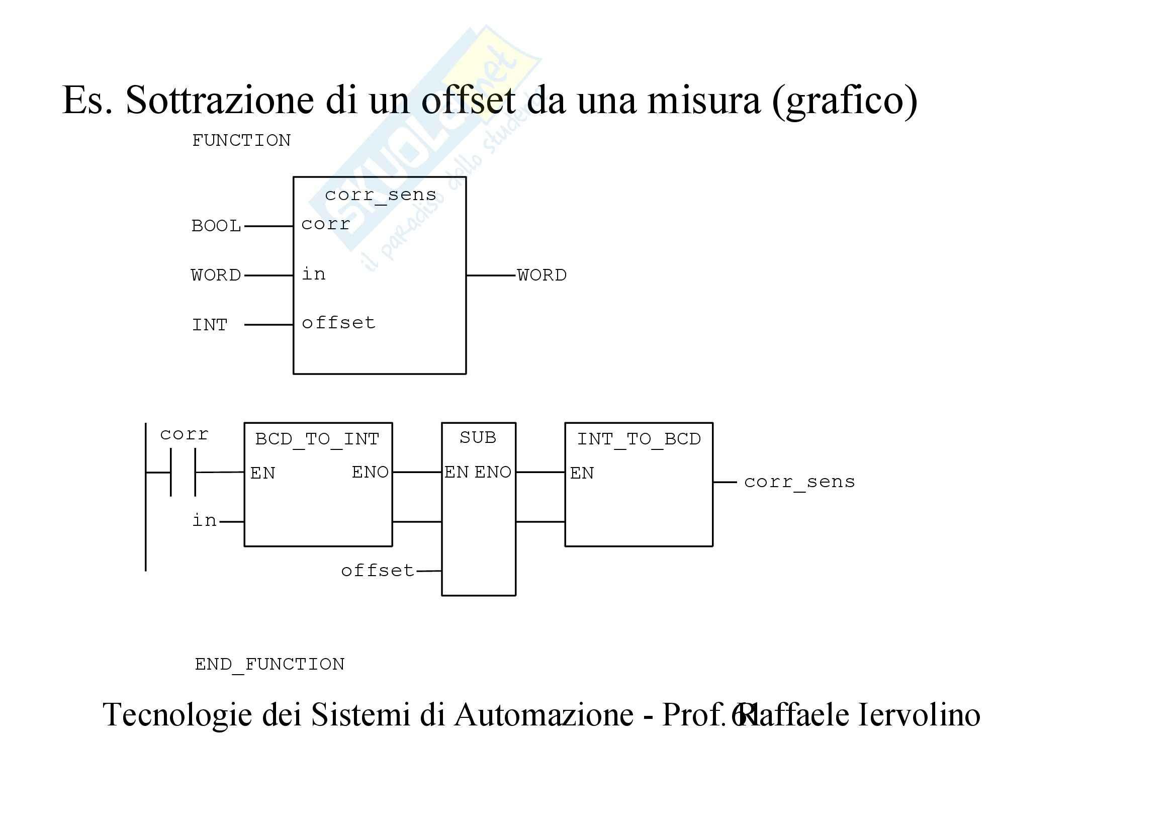 Tecnologie Sistemi Automazione e Controllo – PLC Pag. 61