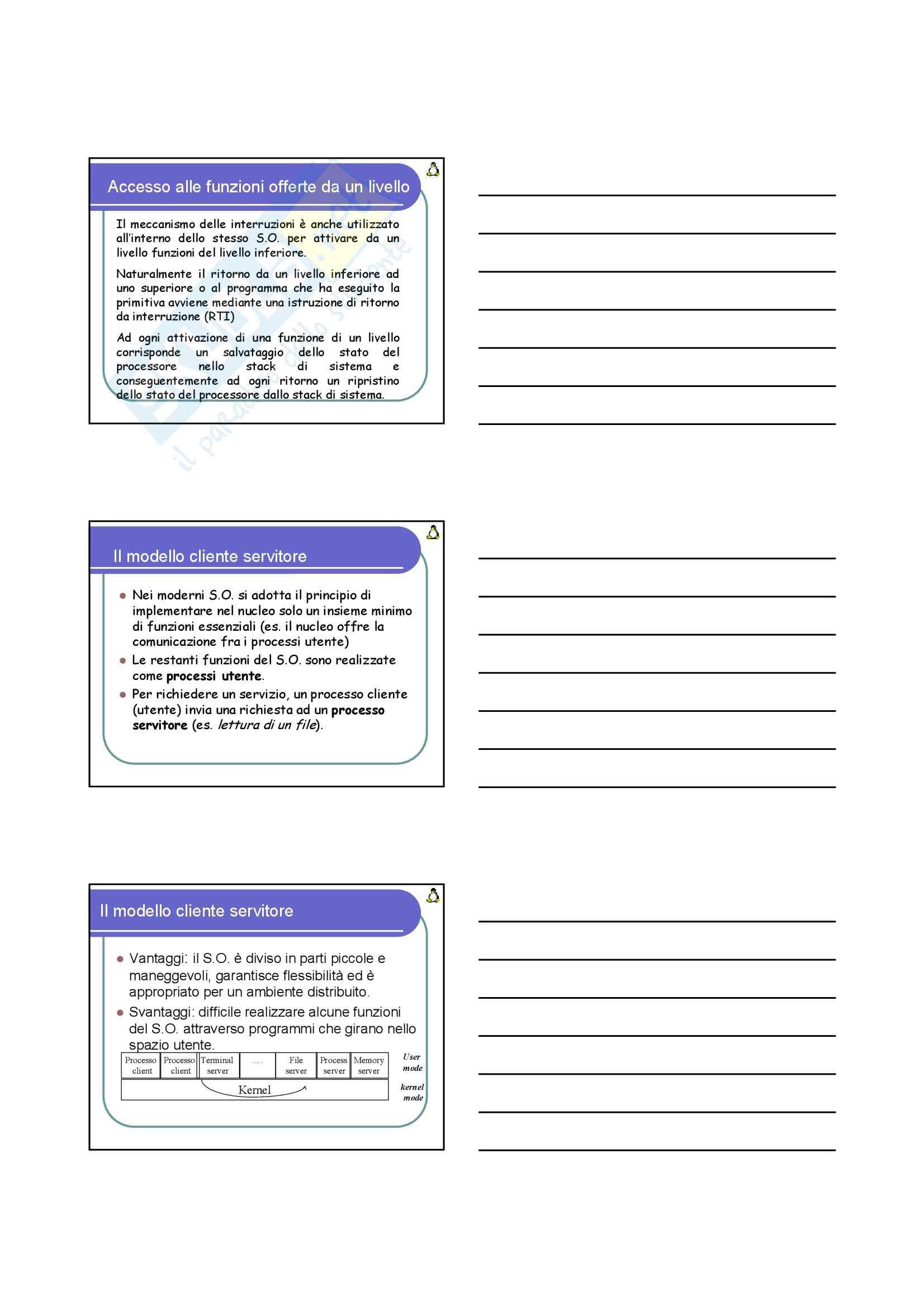 Sistemi Operativi Pag. 26