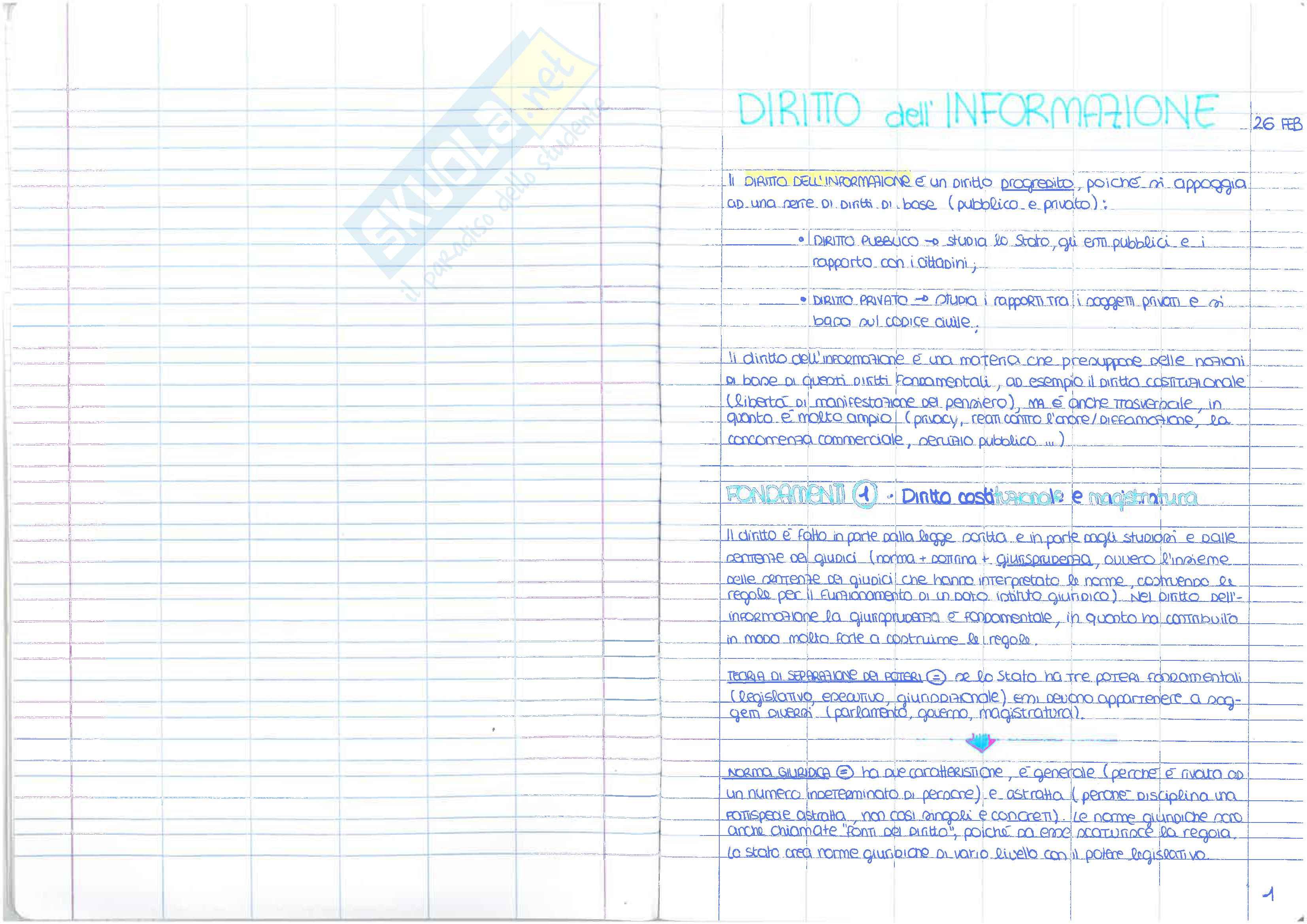 Diritto dell'informazione - Appunti