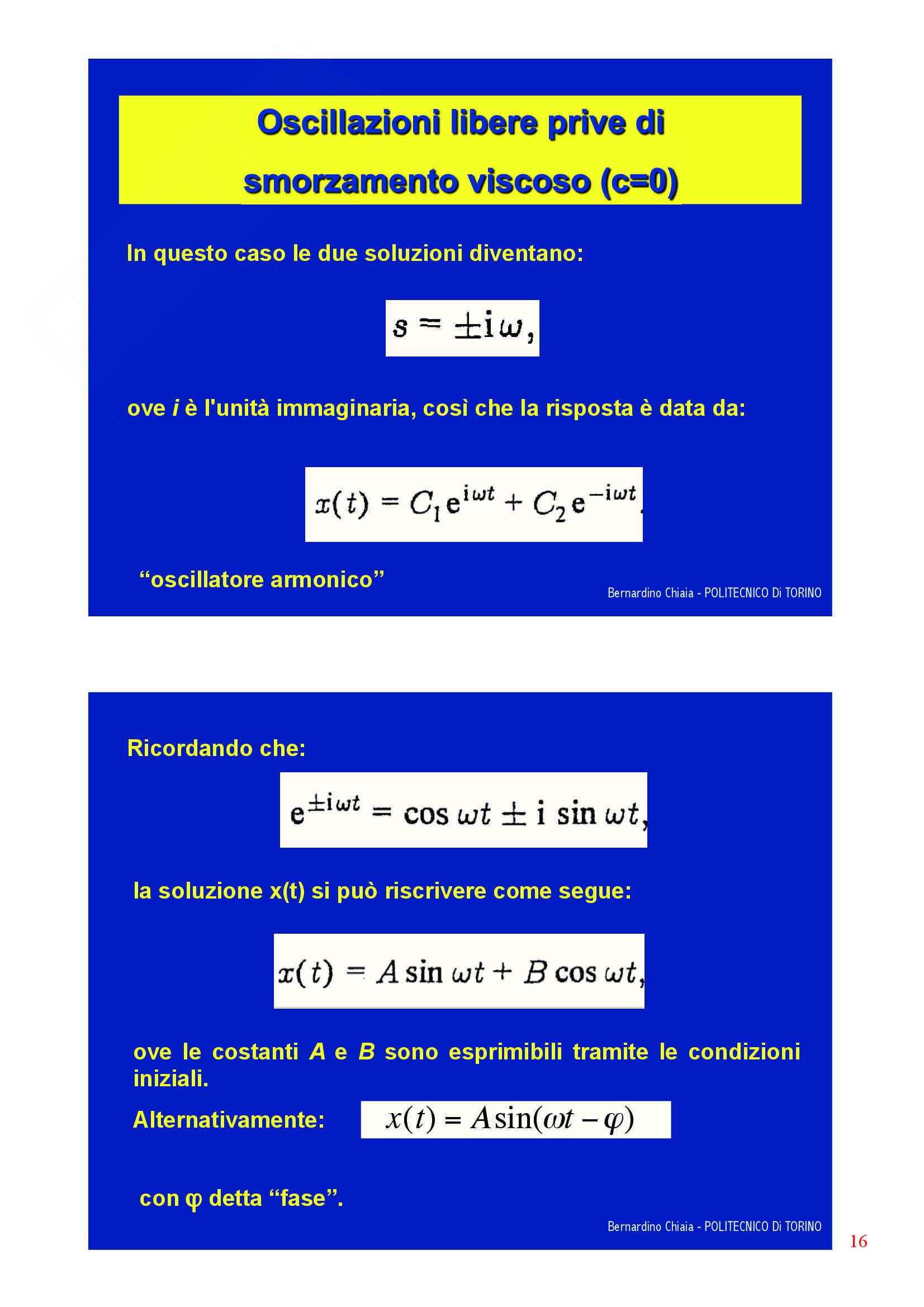 Dinamica delle strutture - Appunti Pag. 16