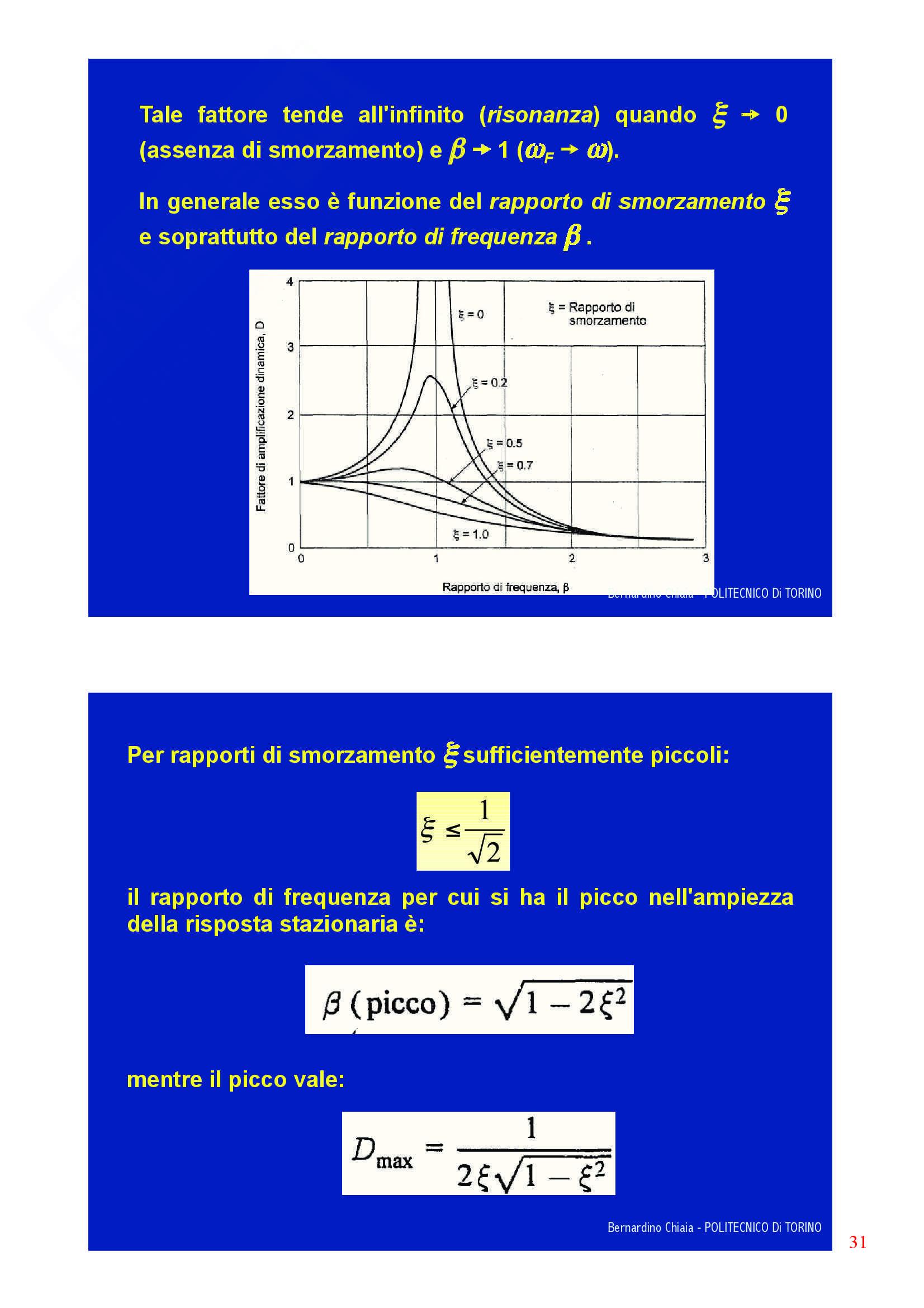 Dinamica delle strutture - Appunti Pag. 31