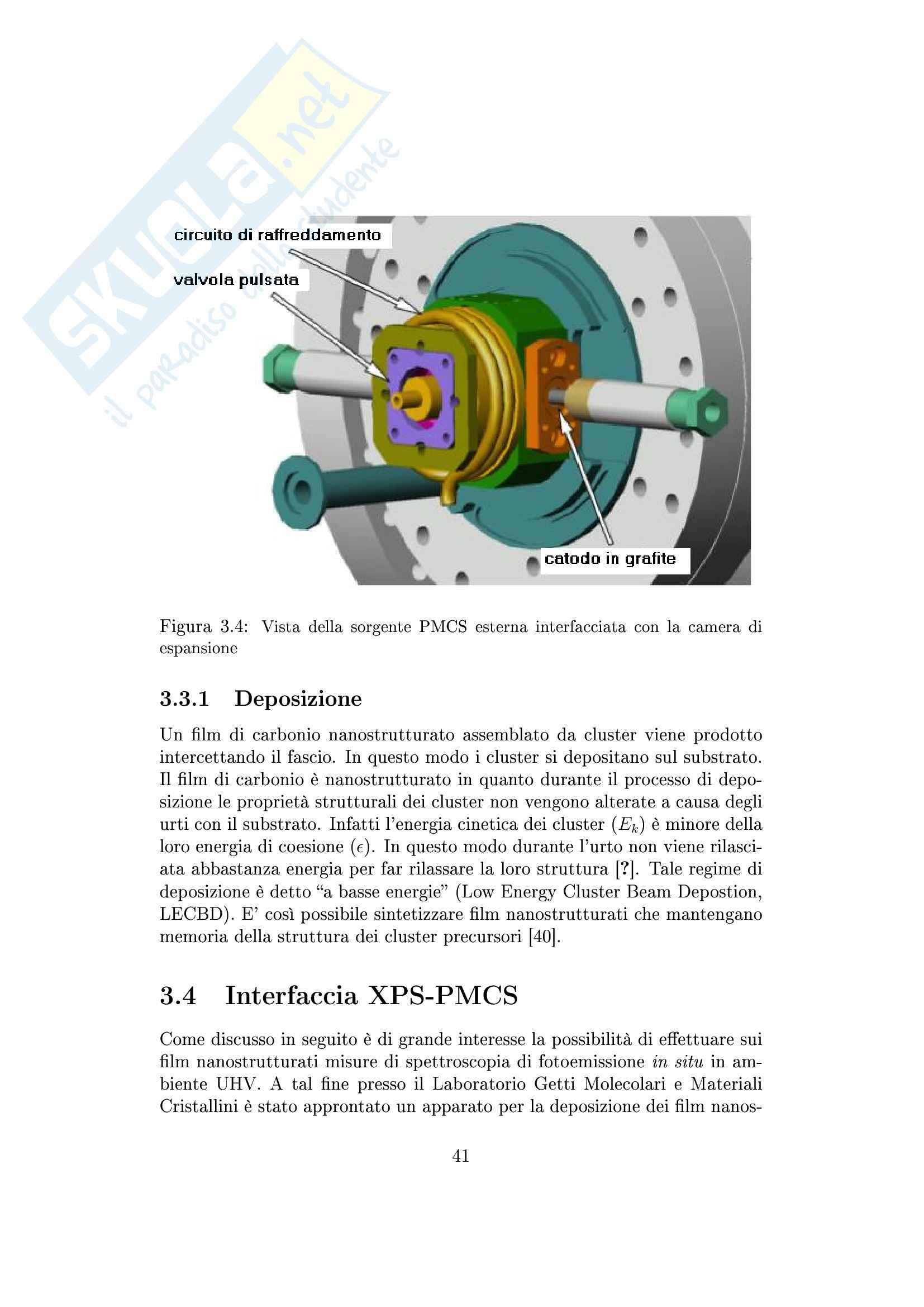 Tesi - Studio della struttura elettronica dei livelli profondi di fil di carbonio nanostrutturato depositati con fasci supersonici di cluster Pag. 41