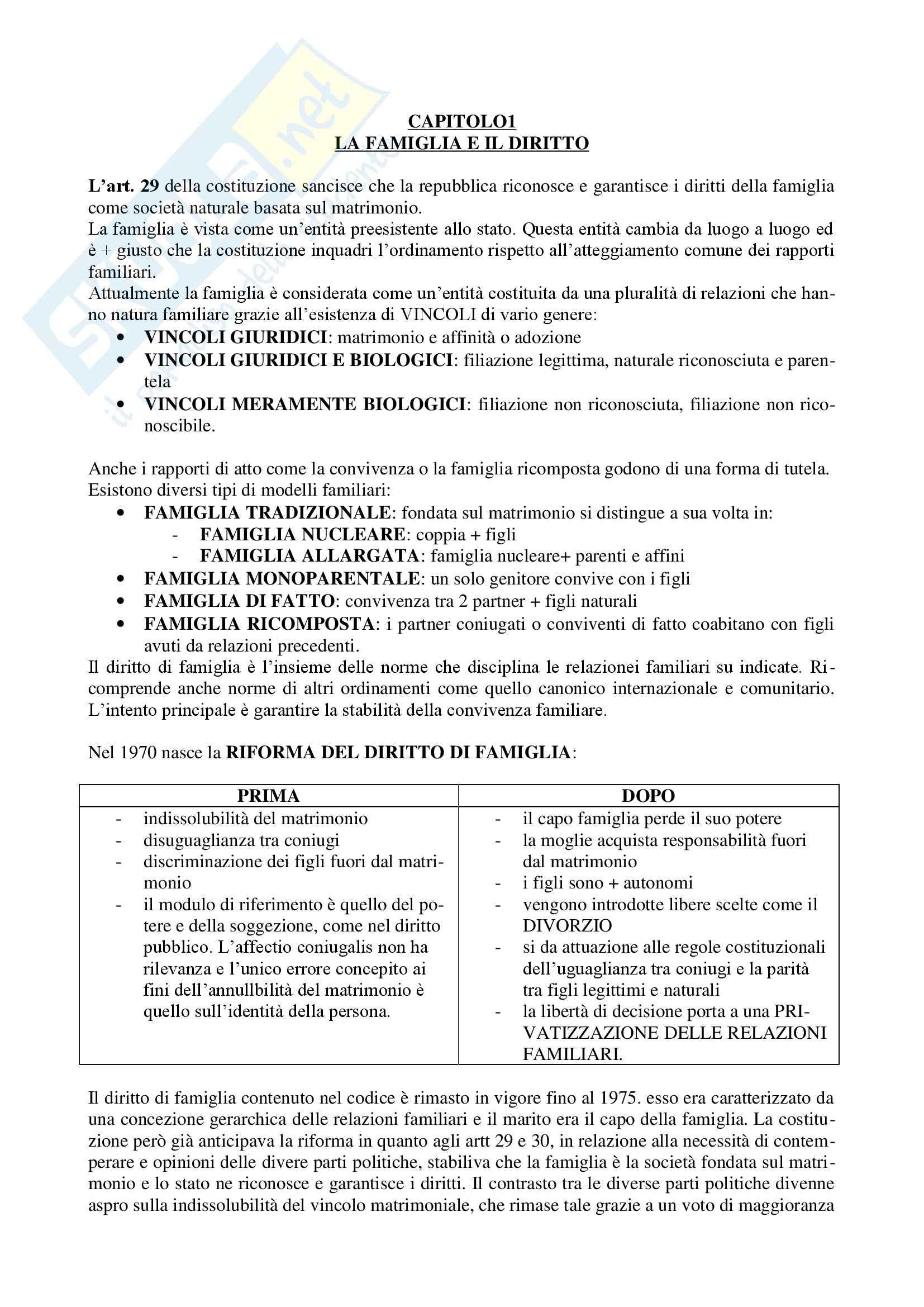 Diritto di famiglia - Riassunto esame