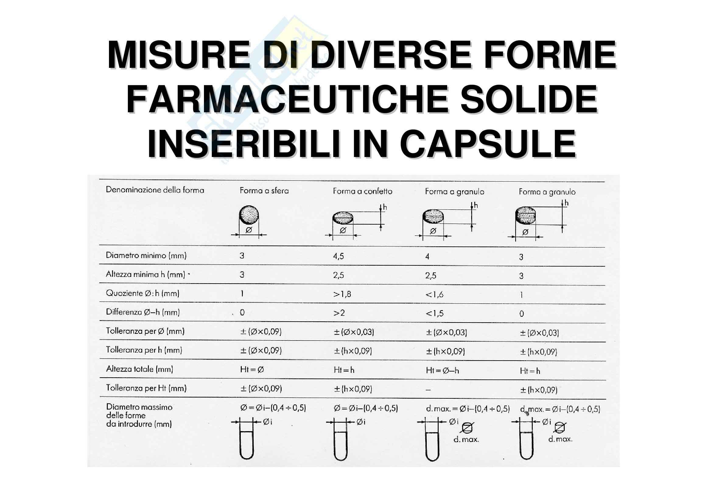 Tecnica farmaceutica - le capsule Pag. 46