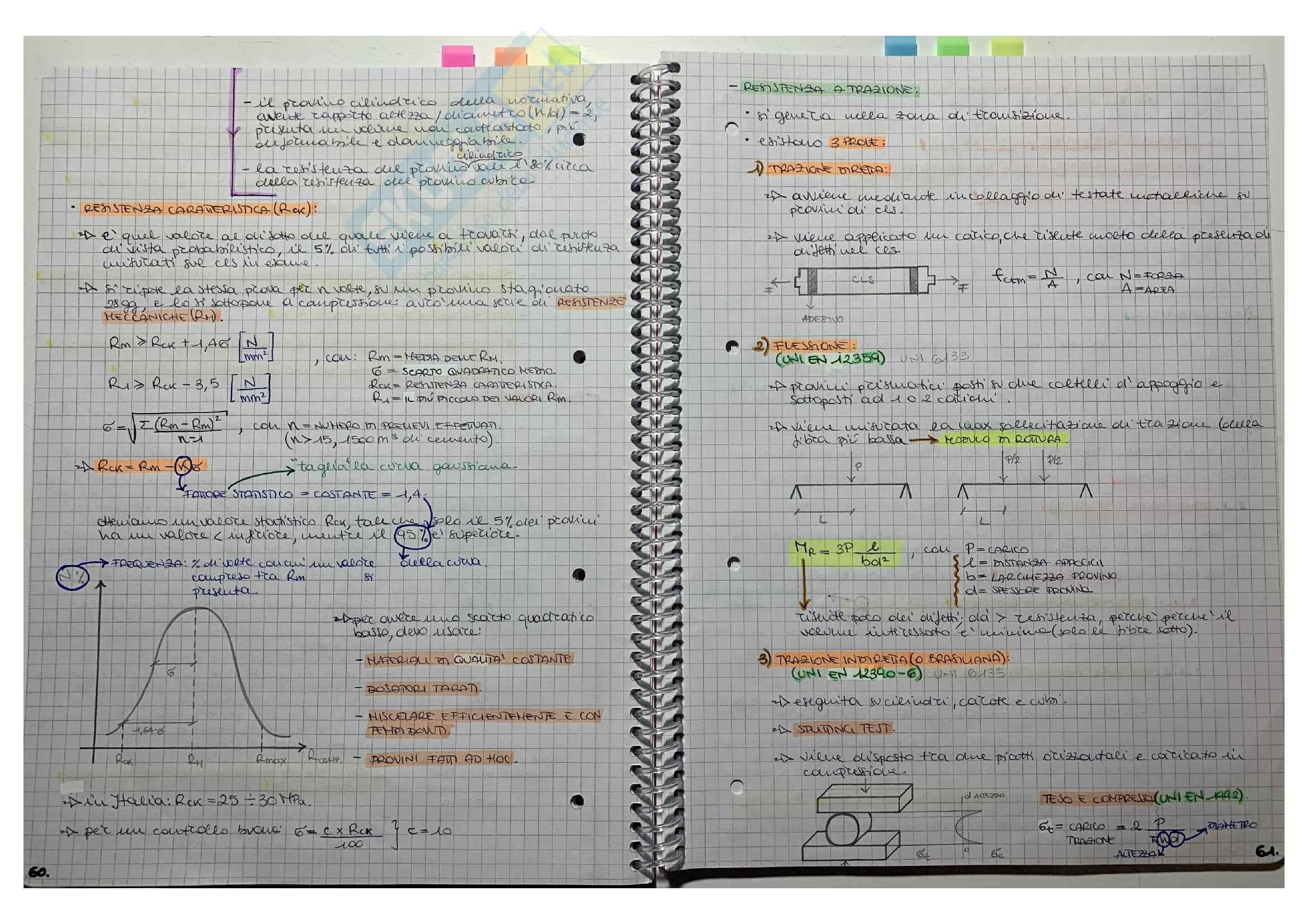 Appunti lezioni Tecnologia dei materiali e Chimica applicata, prof. Franco Medici Pag. 31