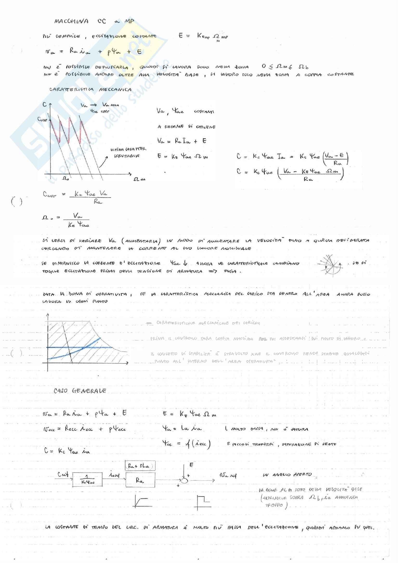 Azionamenti Elettrici - Appunti Pag. 6
