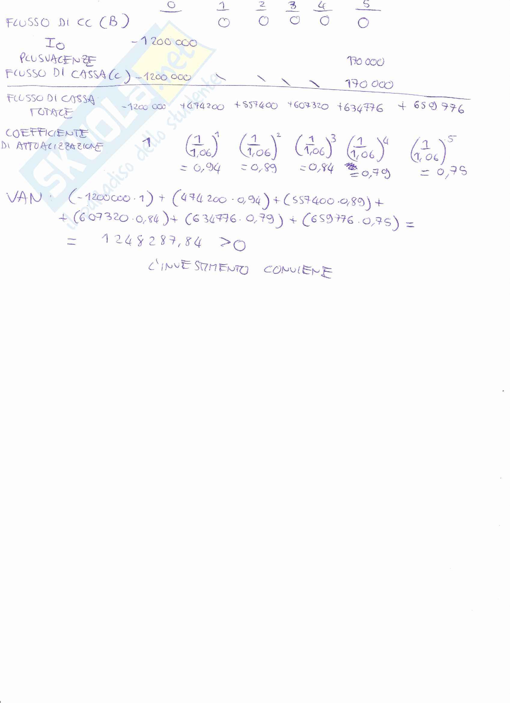 Fondamenti di Economia aziendale e dell'innovazione T - Simulazione esami Pag. 26