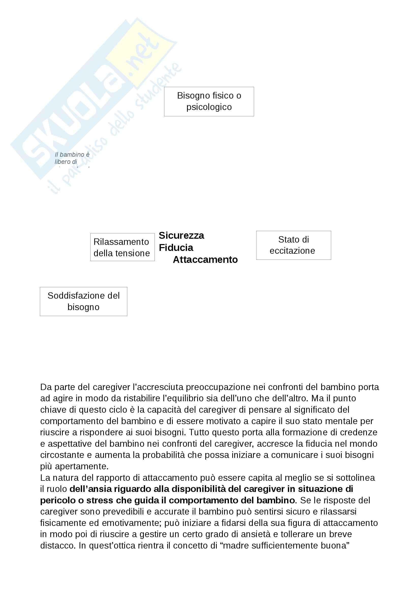 Riassunto esame Psicologia dello Sviluppo, prof. Toselli, libro consigliato ADOZIONE, AFFIDO, ACCOGLIENZA Schofield, Beek Pag. 2