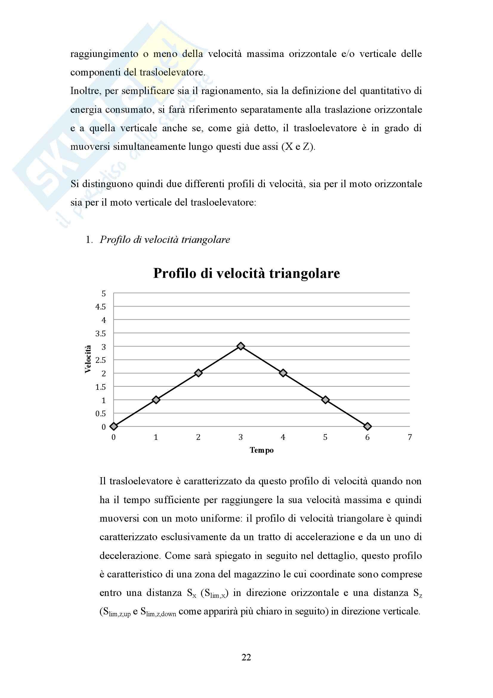 Tesi, Sviluppo di principi di allocazione della merce all'interno di magazzini automatizzati mediante modelli Multi-Obiettivo Pag. 26
