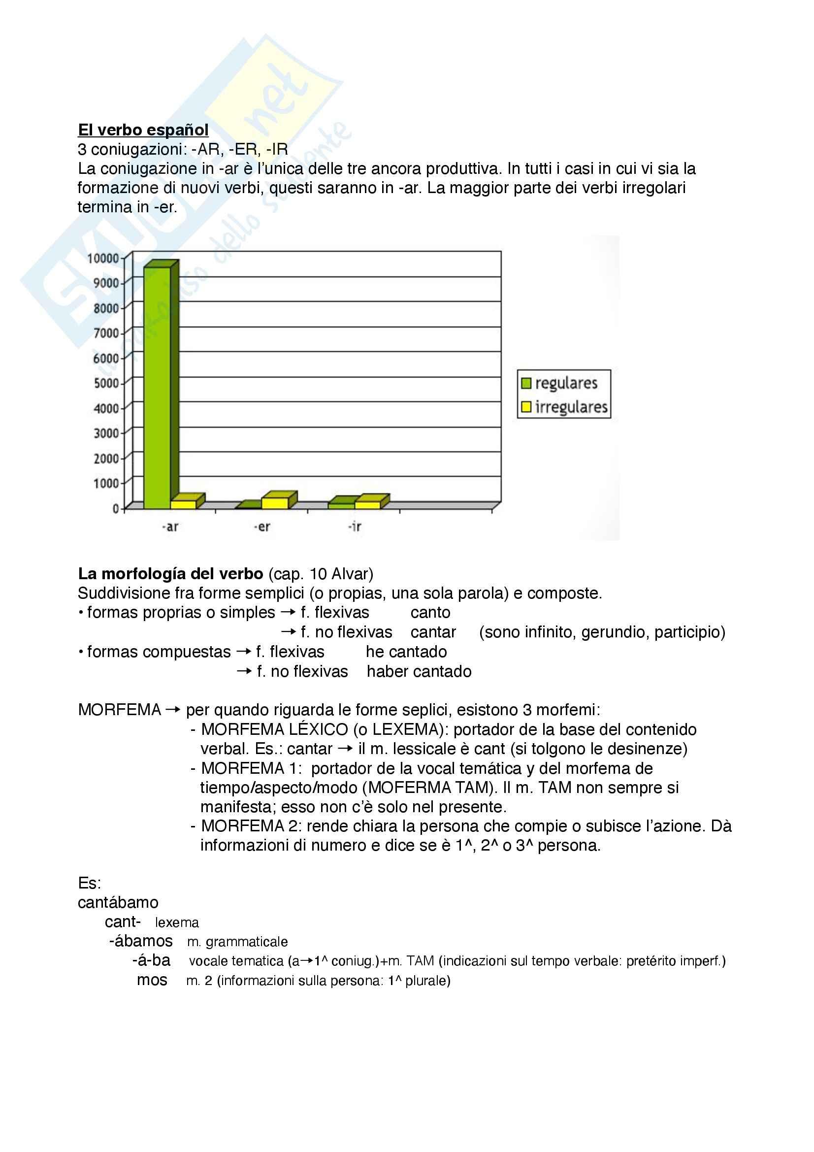 Linguistica Spagnola, Lingua spagnola I Pag. 46