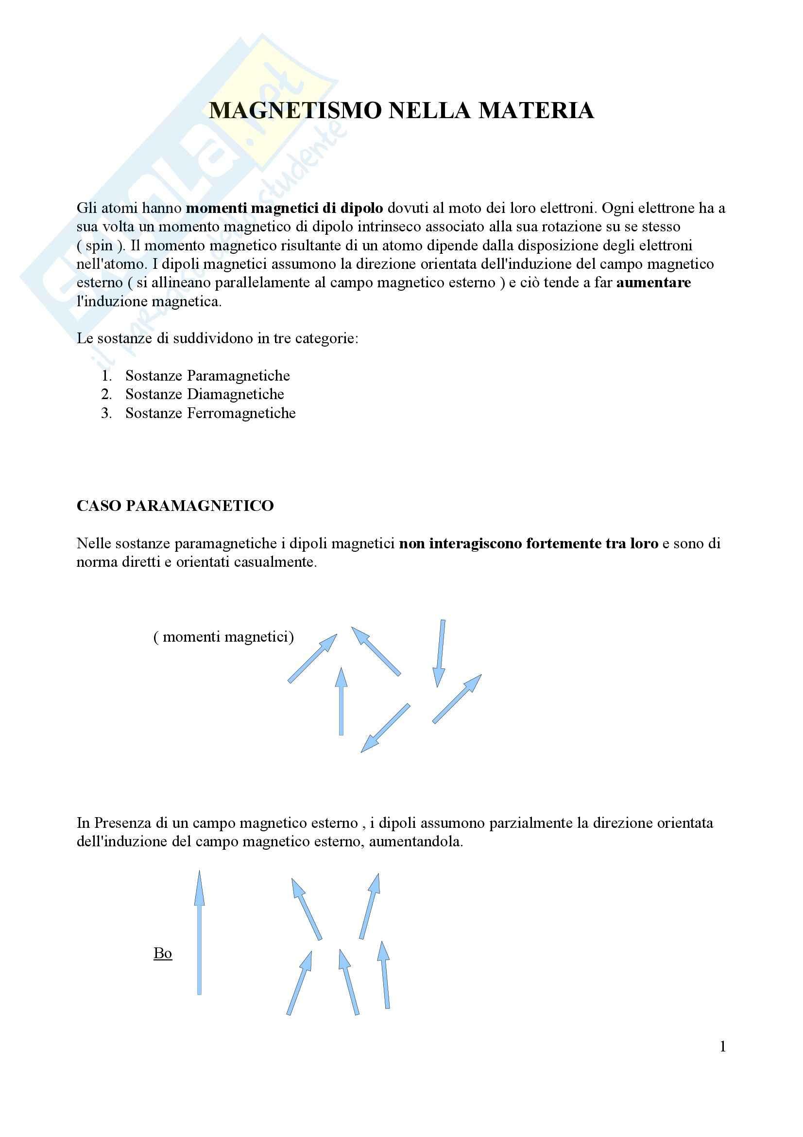 Fisica II – Materia