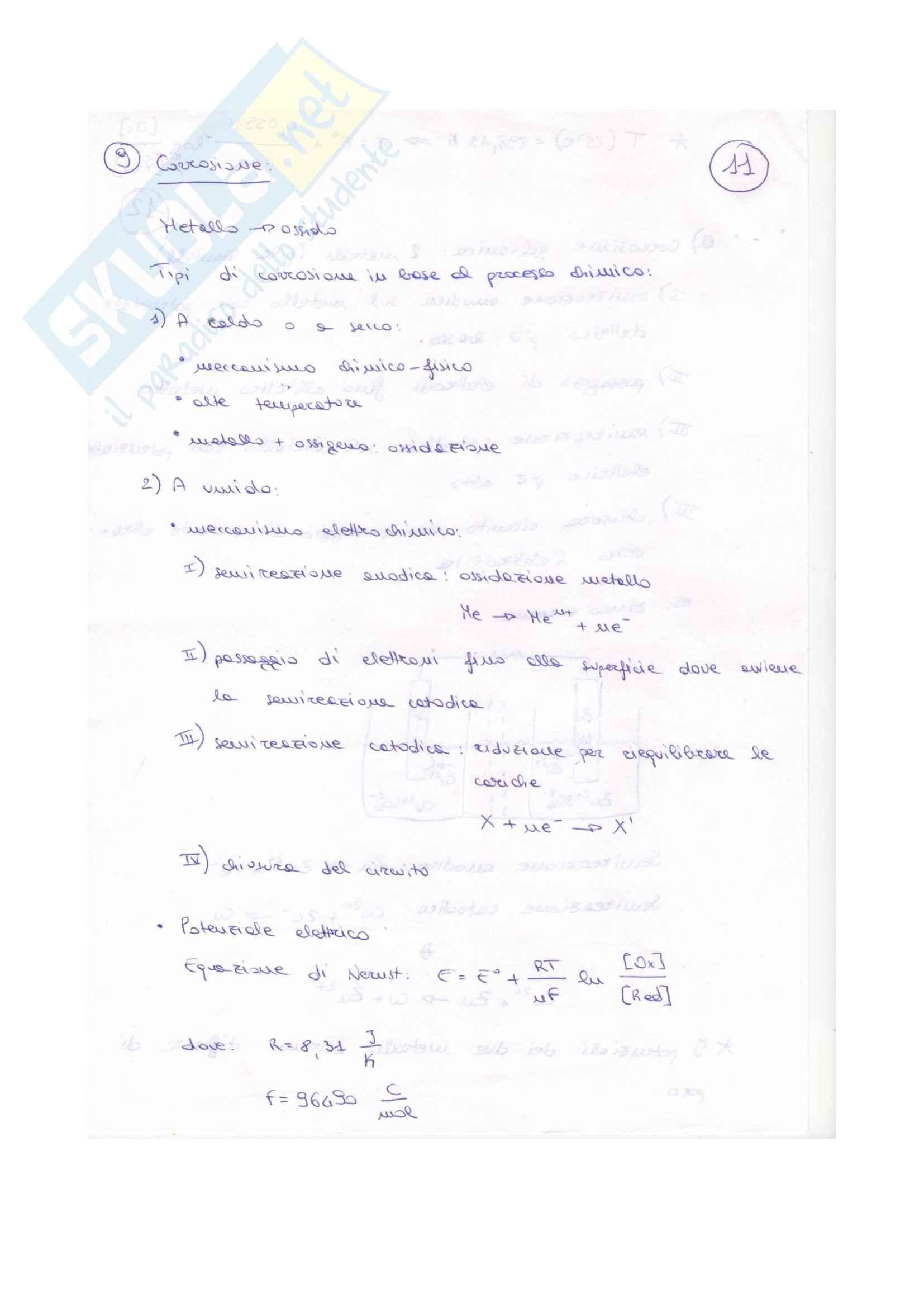 Riassunto seconda parte programma completo di Scienza e tecnologia dei materiali, prof. Roventi