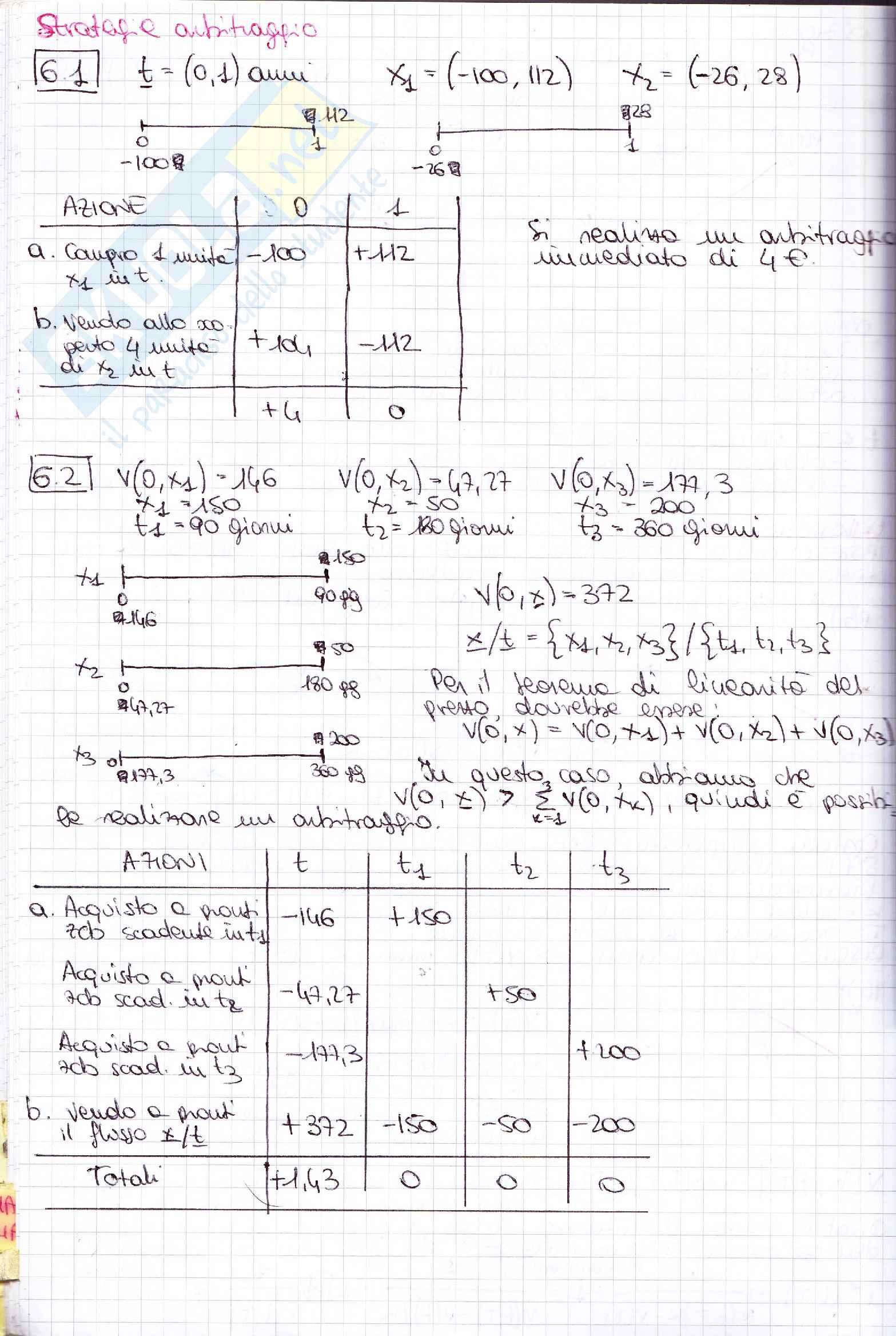 Esercizi matematica finanziaria