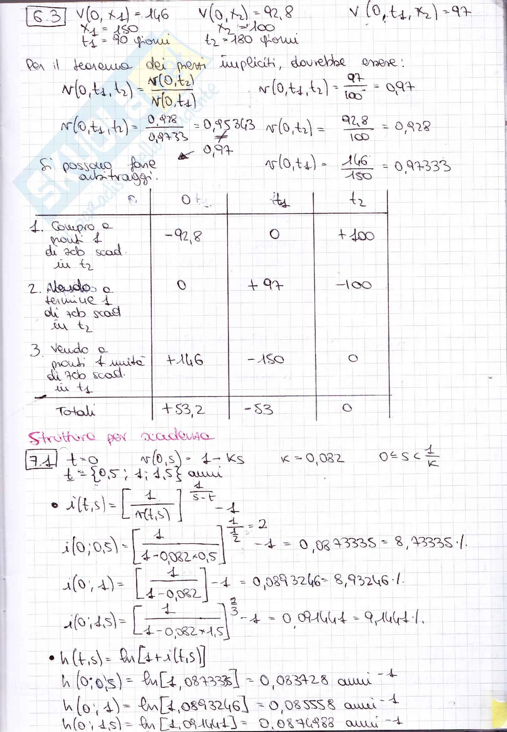 Esercizi matematica finanziaria Pag. 2
