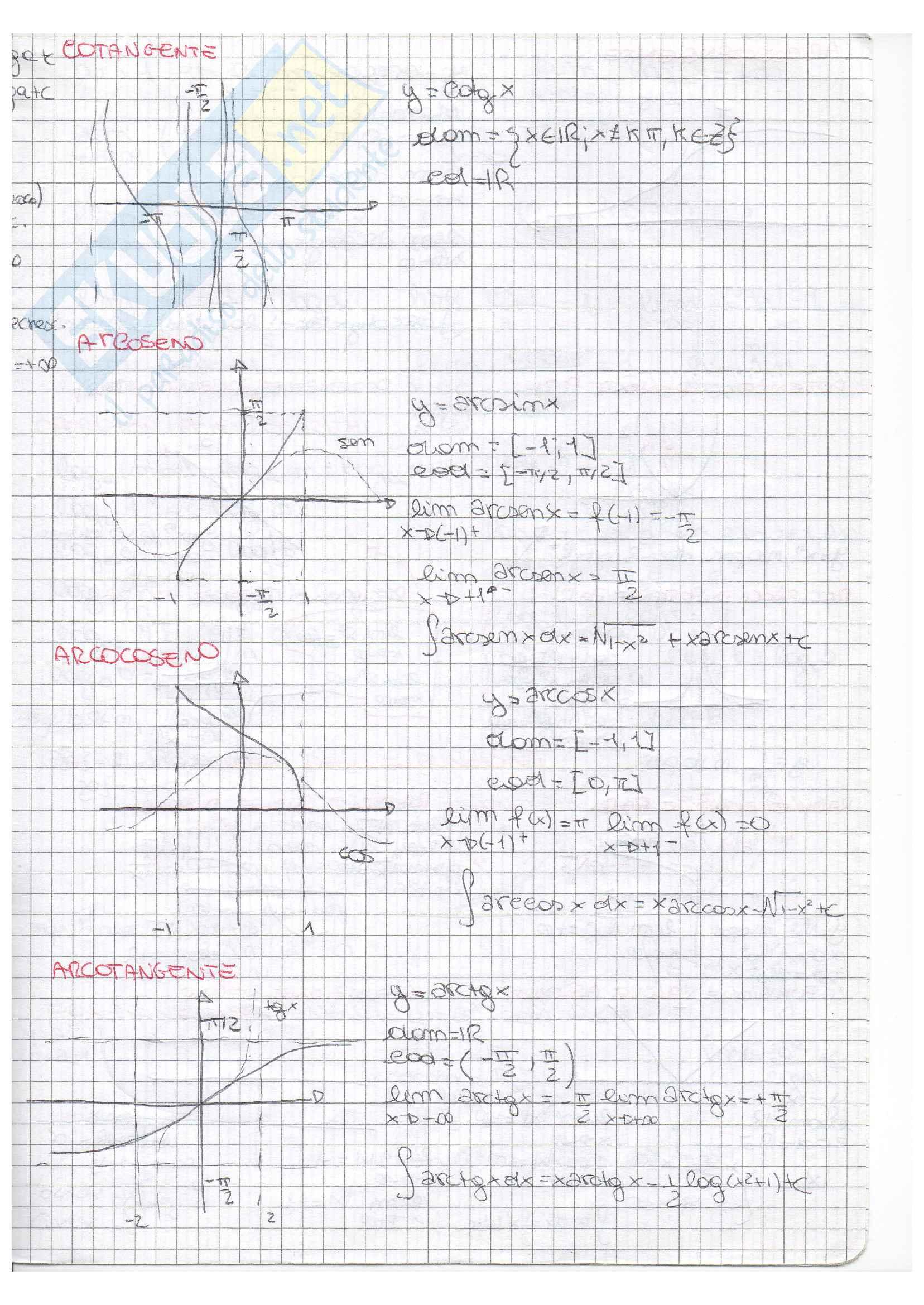 Schema studio di funzione Pag. 11