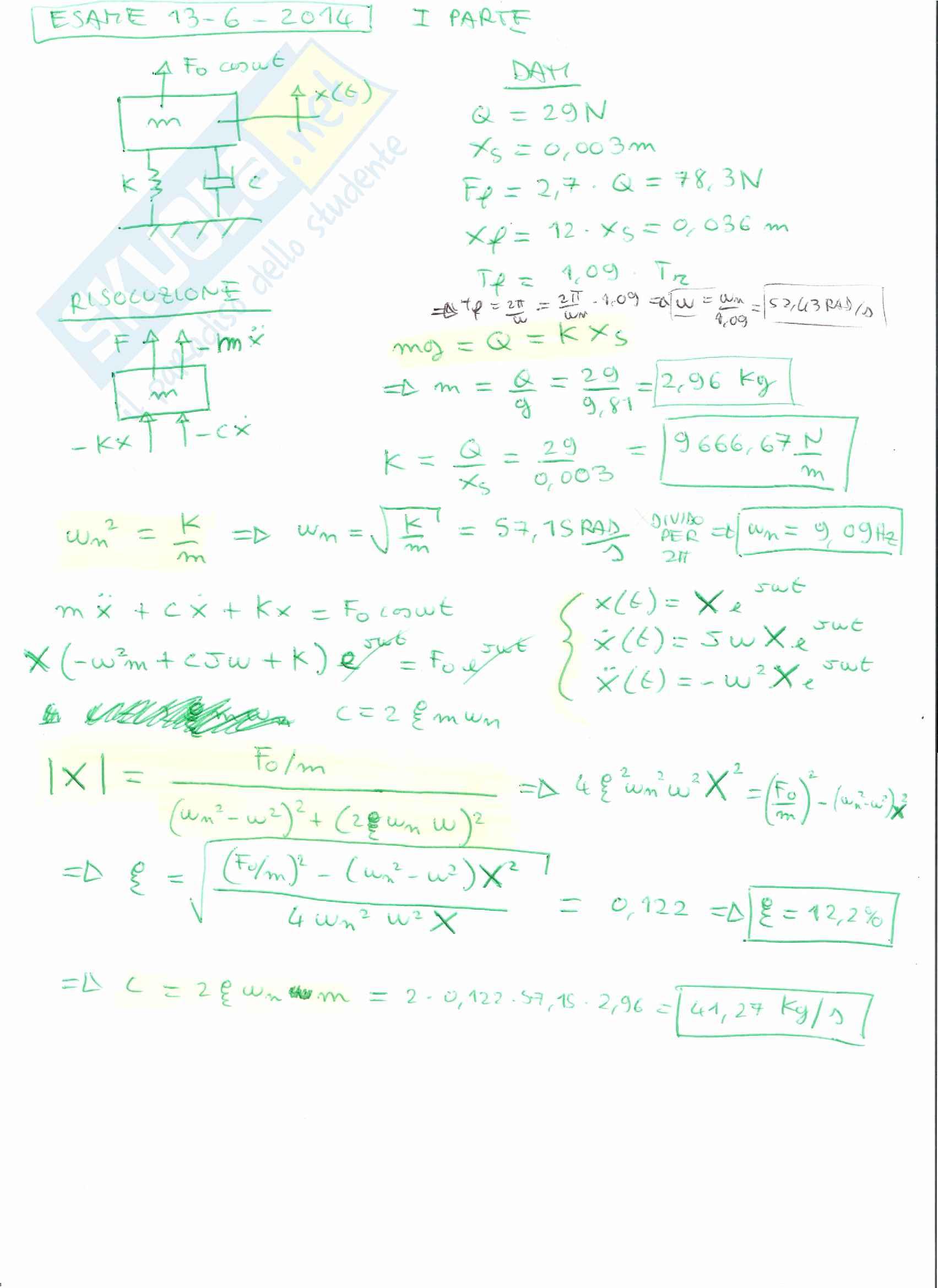 Simulazioni d'esame di Fondamenti di Meccanica delle Macchine T Pag. 21