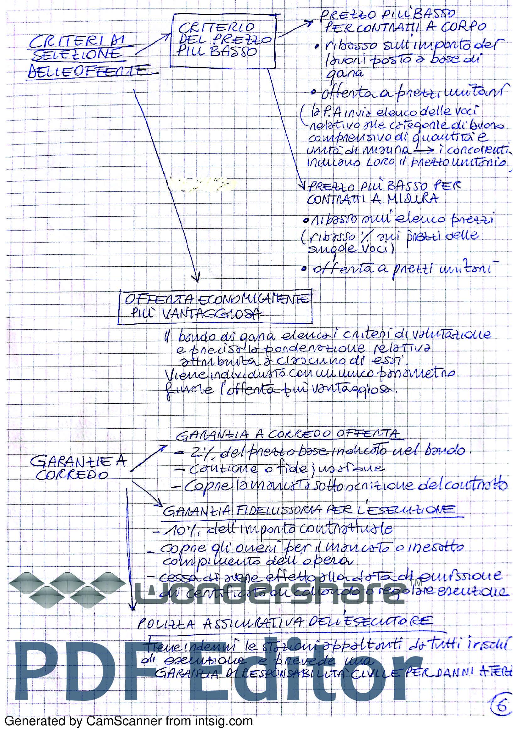 Urbanistica - Codice dei Contratti pubblici di Lavori Sevizi e forniture Pag. 6