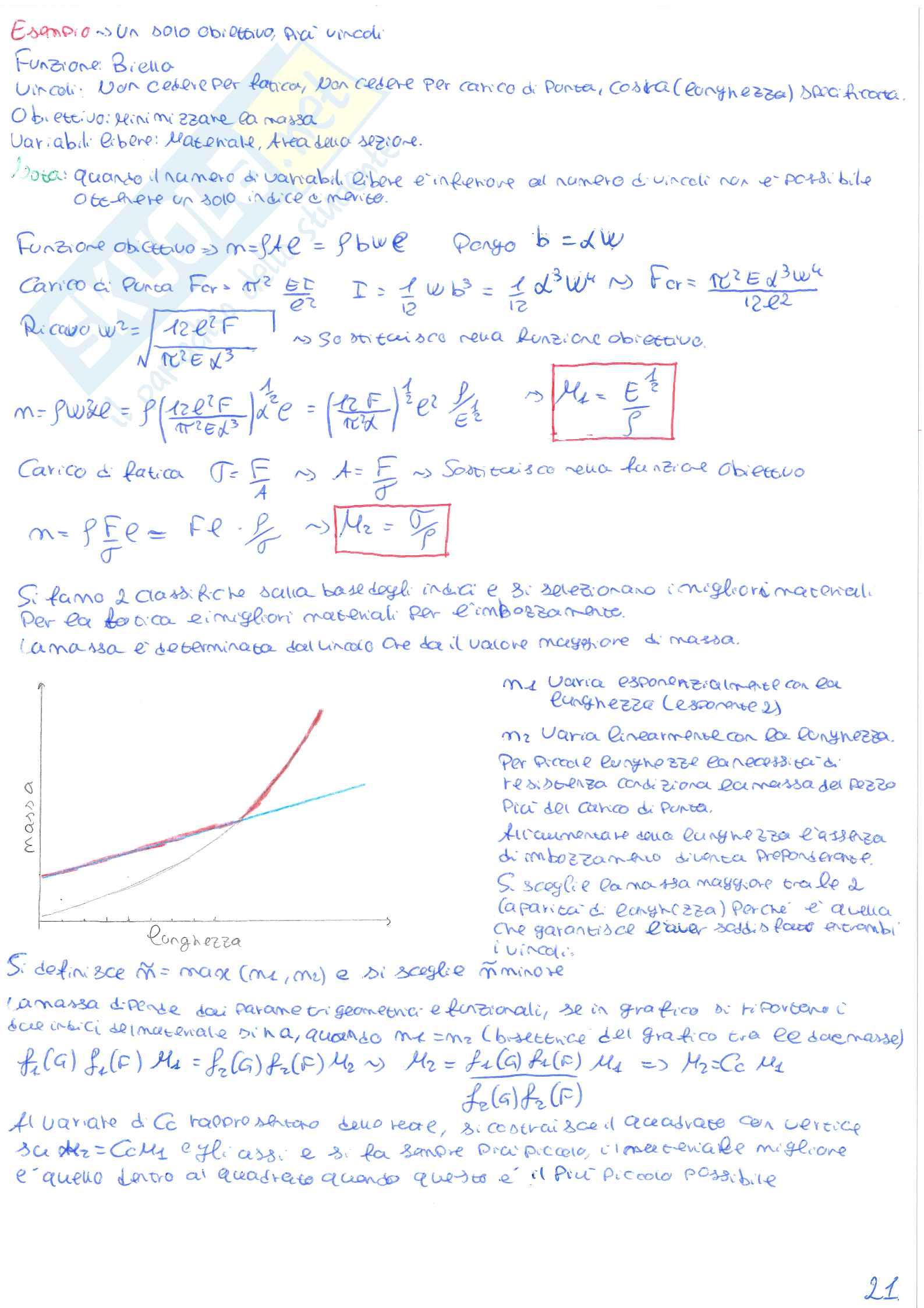 Comportamento Meccanico dei Materiali Pag. 21