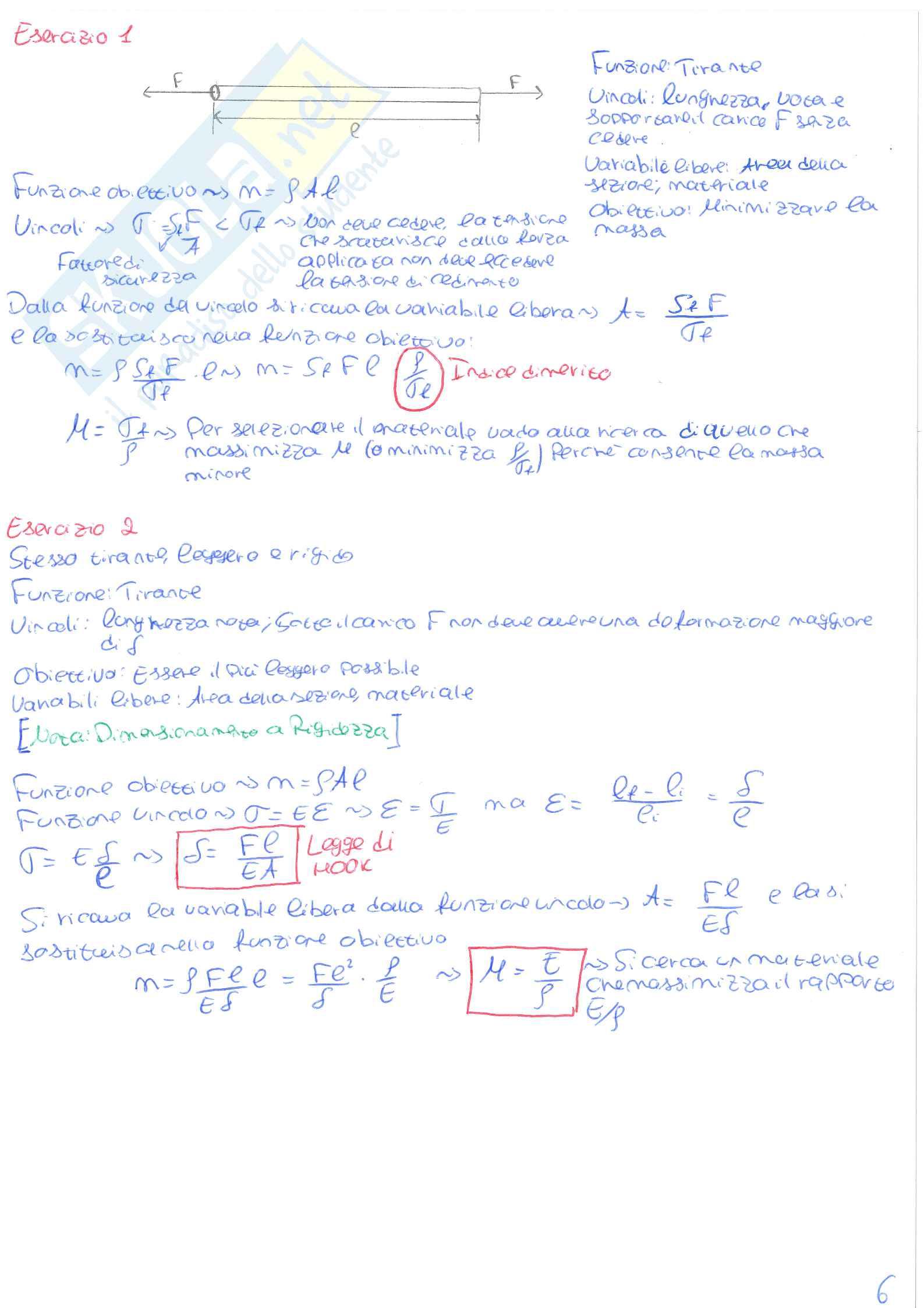 Comportamento Meccanico dei Materiali Pag. 6