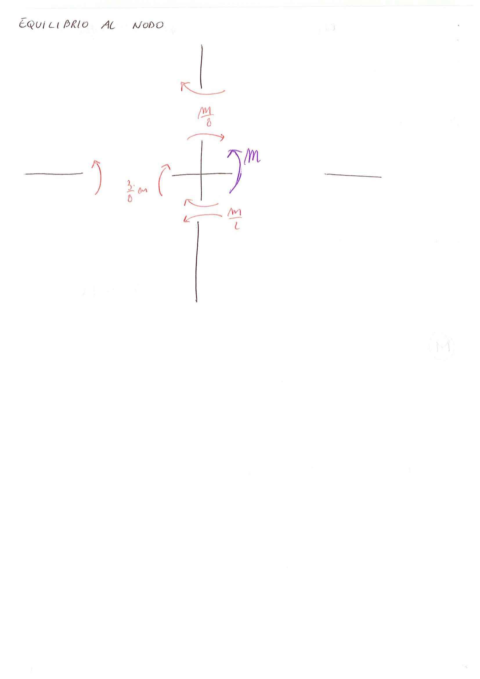 Scienza delle costruzioni - metodo degli spostamenti Pag. 36