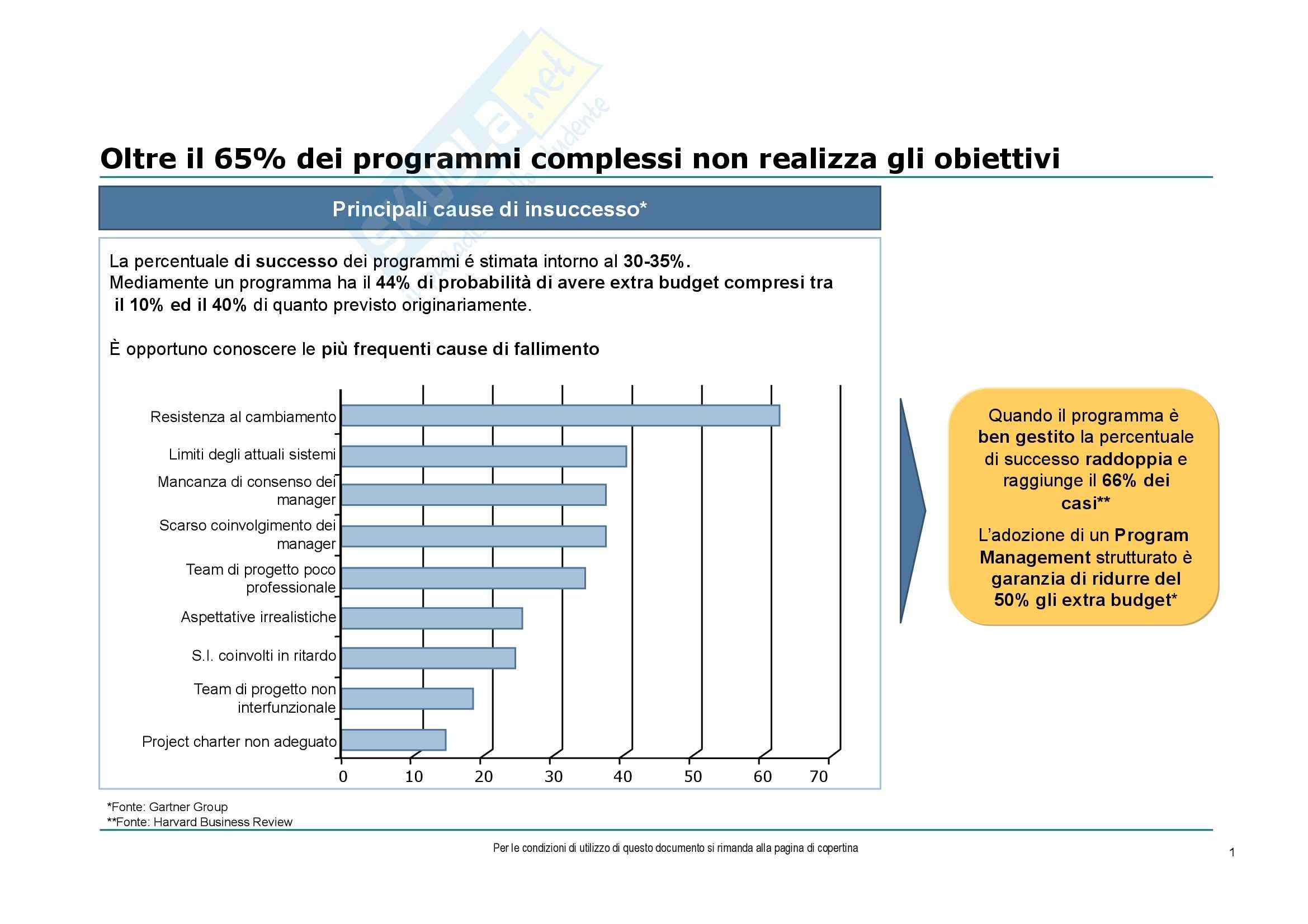 Economia ed organizzazione aziendale - gestione dei progetti