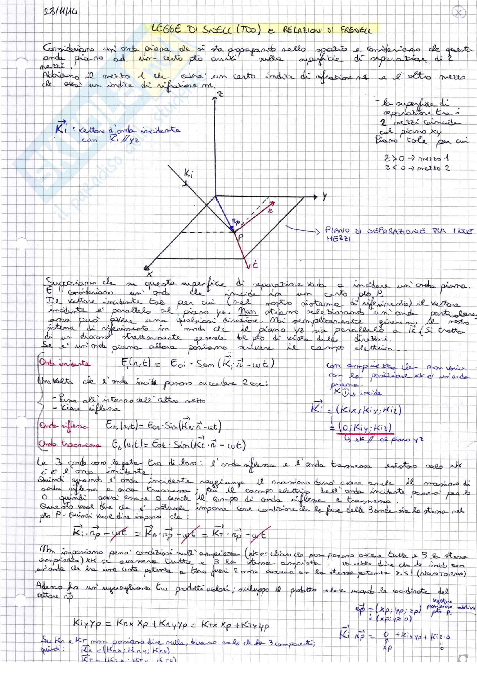 Onde elettromagnetiche - fisica 2, appunti tratti dal corso prof. Minzioni, unipv Bioingegneria Pag. 31