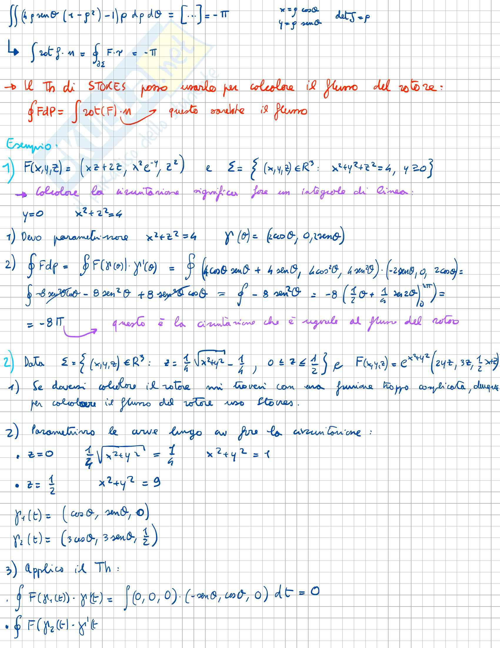 Riassunto Teoria Analisi II Pag. 11