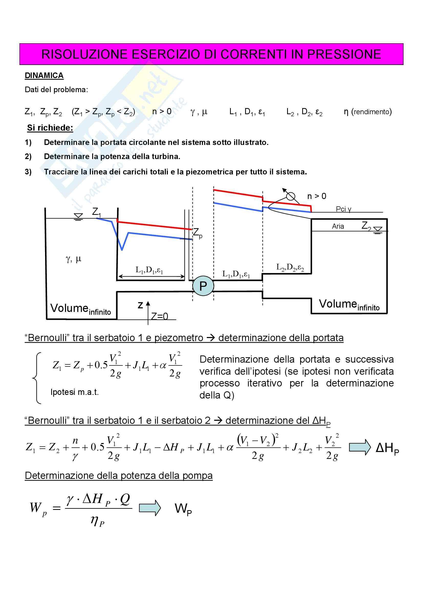 Idraulica e Costruzioni Idrauliche - Temi d'esame svolti Pag. 31