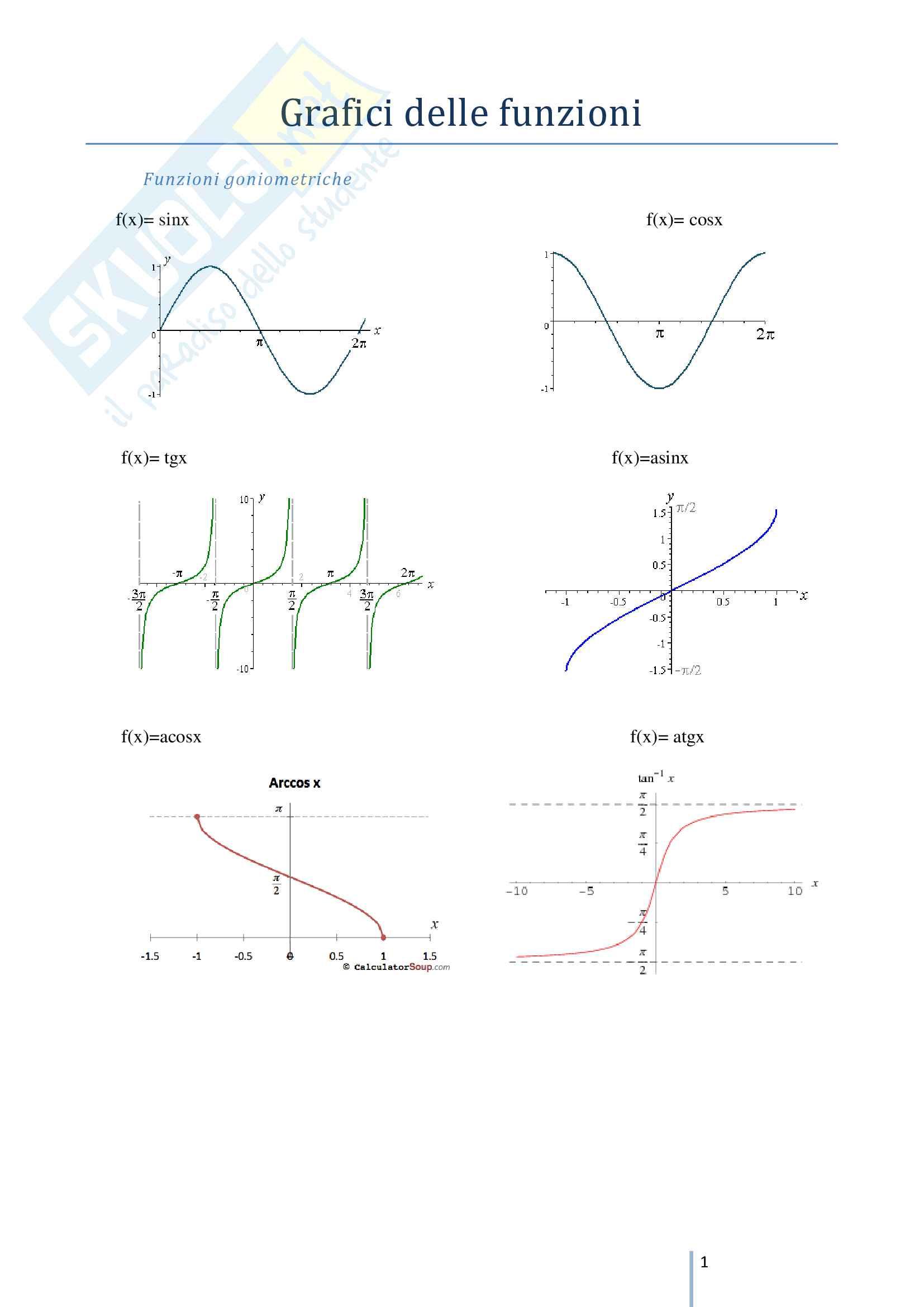 Appunti propedeutici per lo studio di funzione di Analisi 1 - solo teoria, no esercizi.