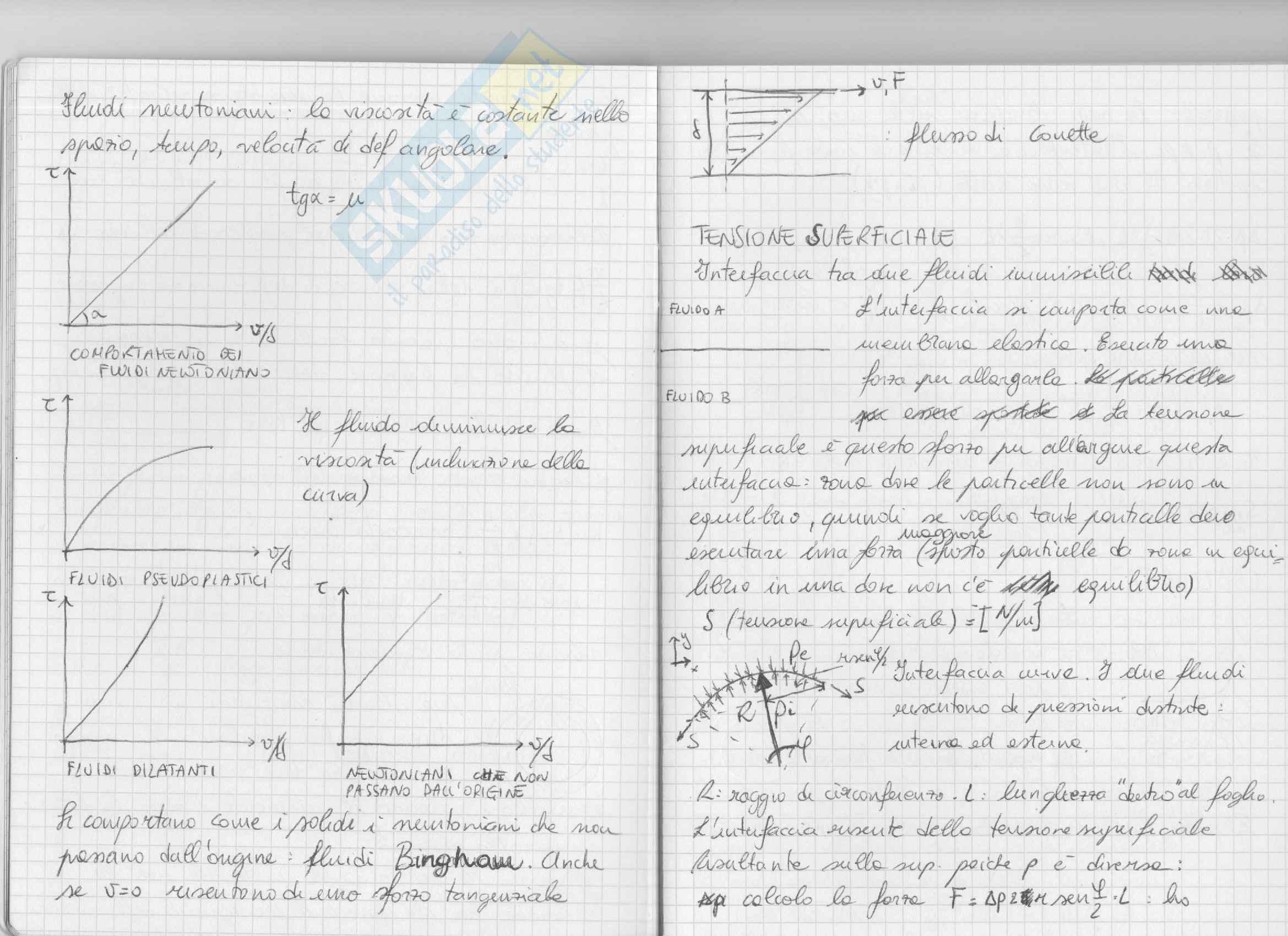 Meccanica dei fluidi - Lezioni Pag. 6