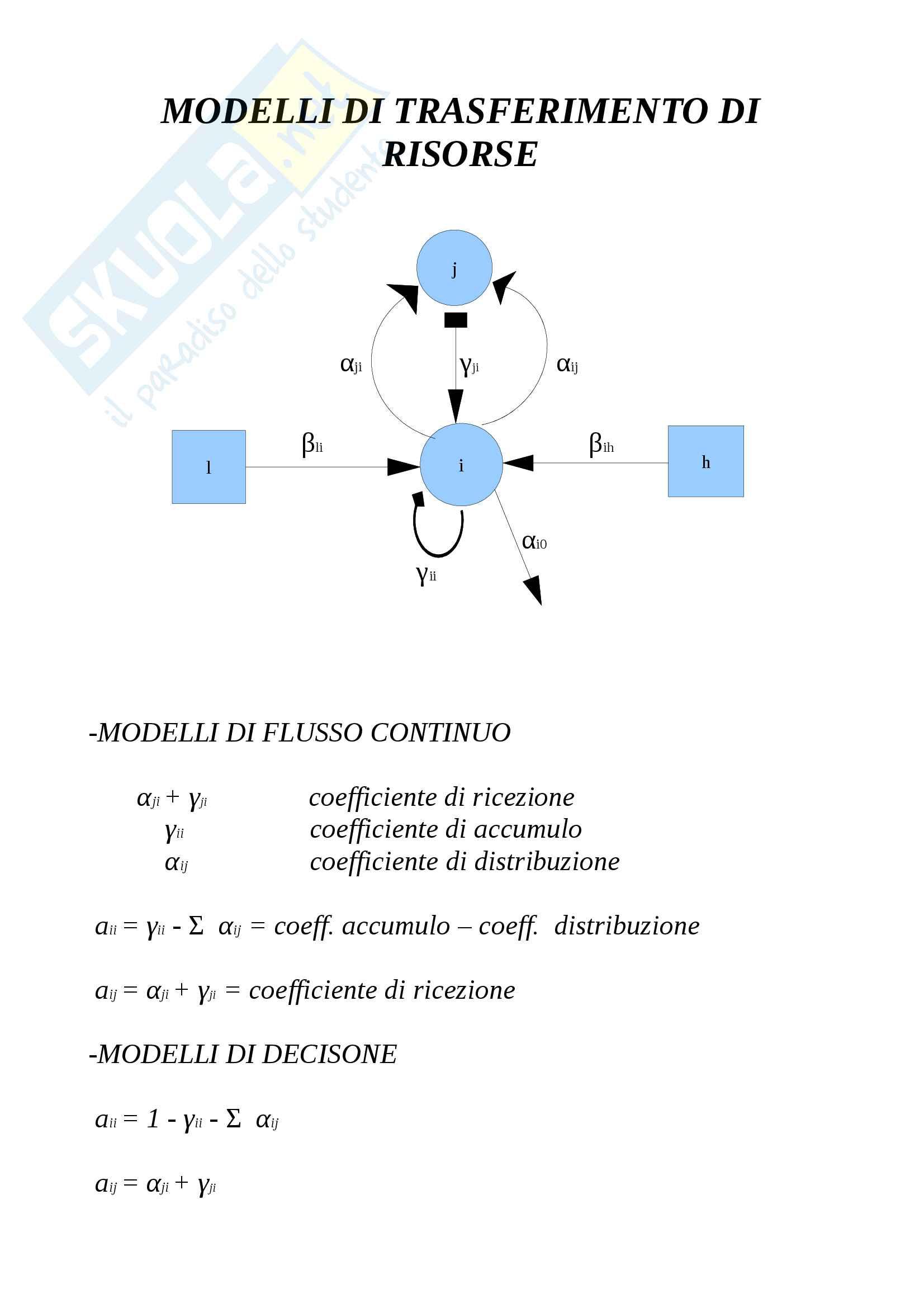 Fondamenti di Automatica - Modelli
