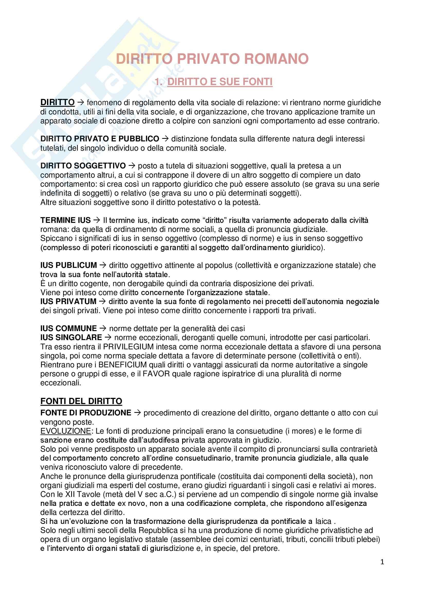 Riassunto esame Istituzioni di diritto romano, prof. Dalla Massara, libro consigliato Marrone