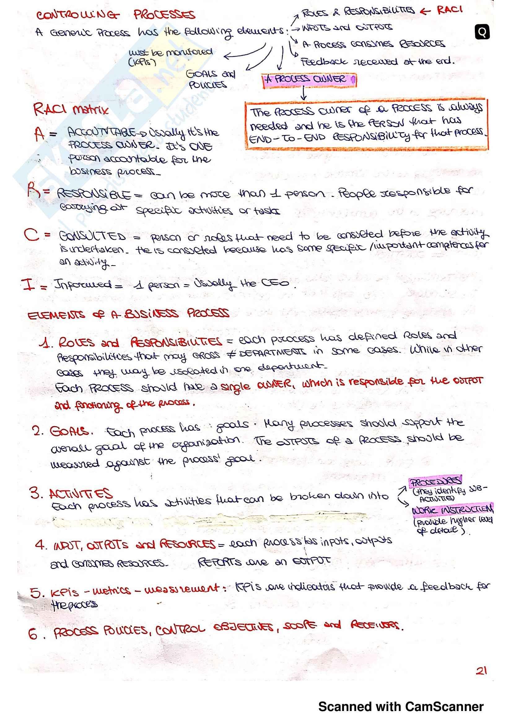 Appunti completi del corso Facility Management Pag. 21