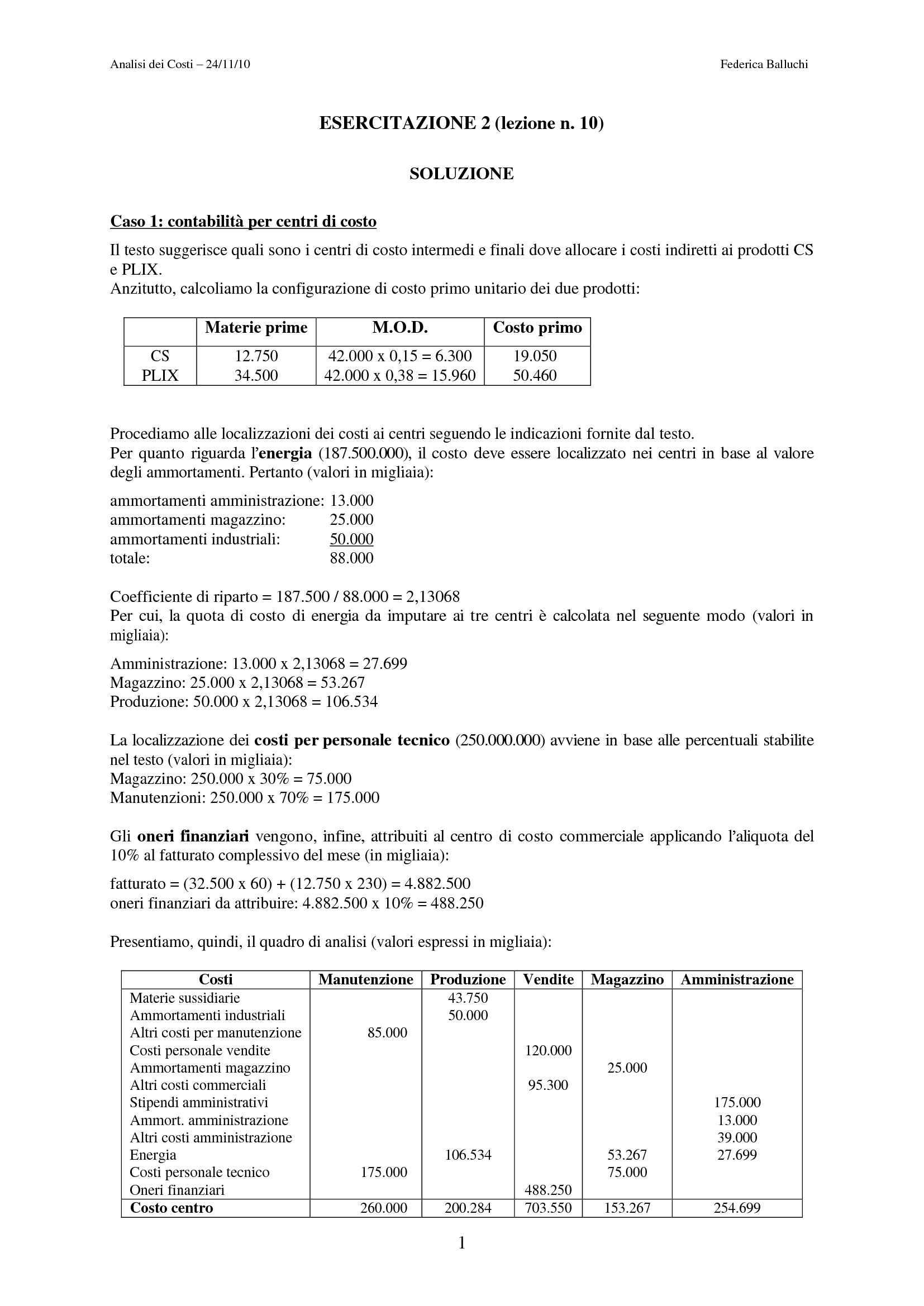 esercitazione F. Balluchi Analisi dei costi