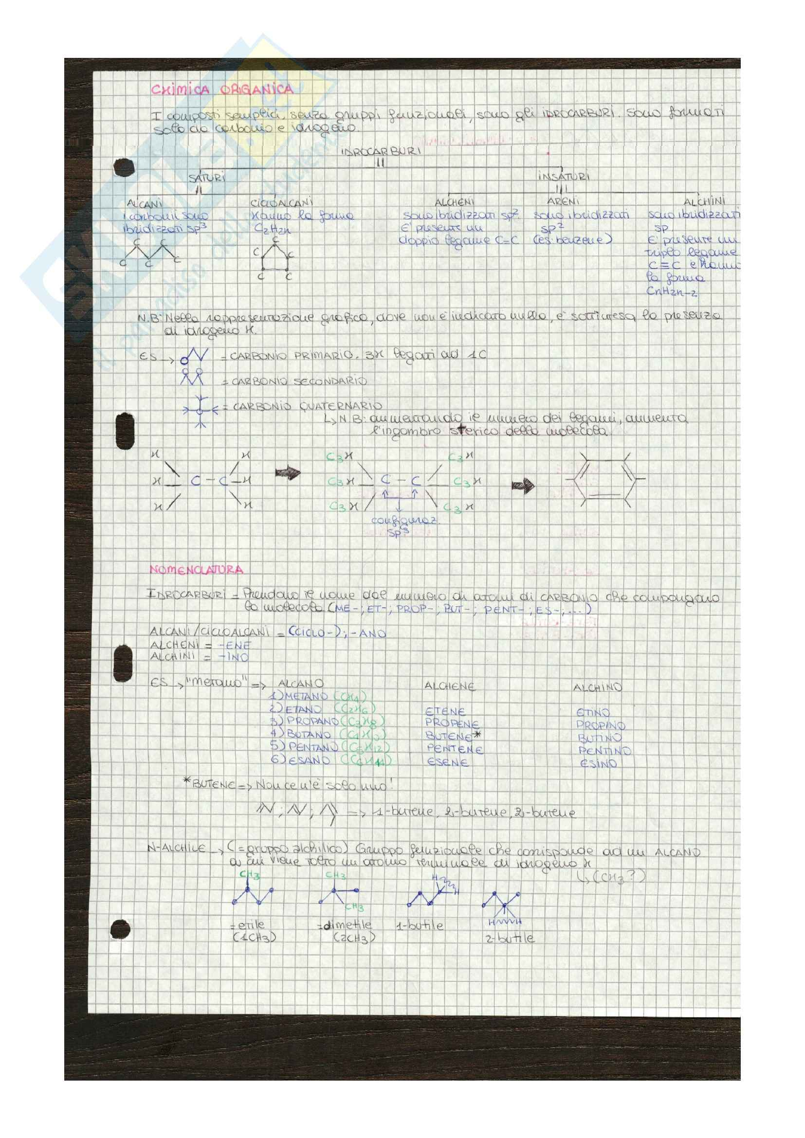Fondamenti di chimica organica - alcani e nomenclatura