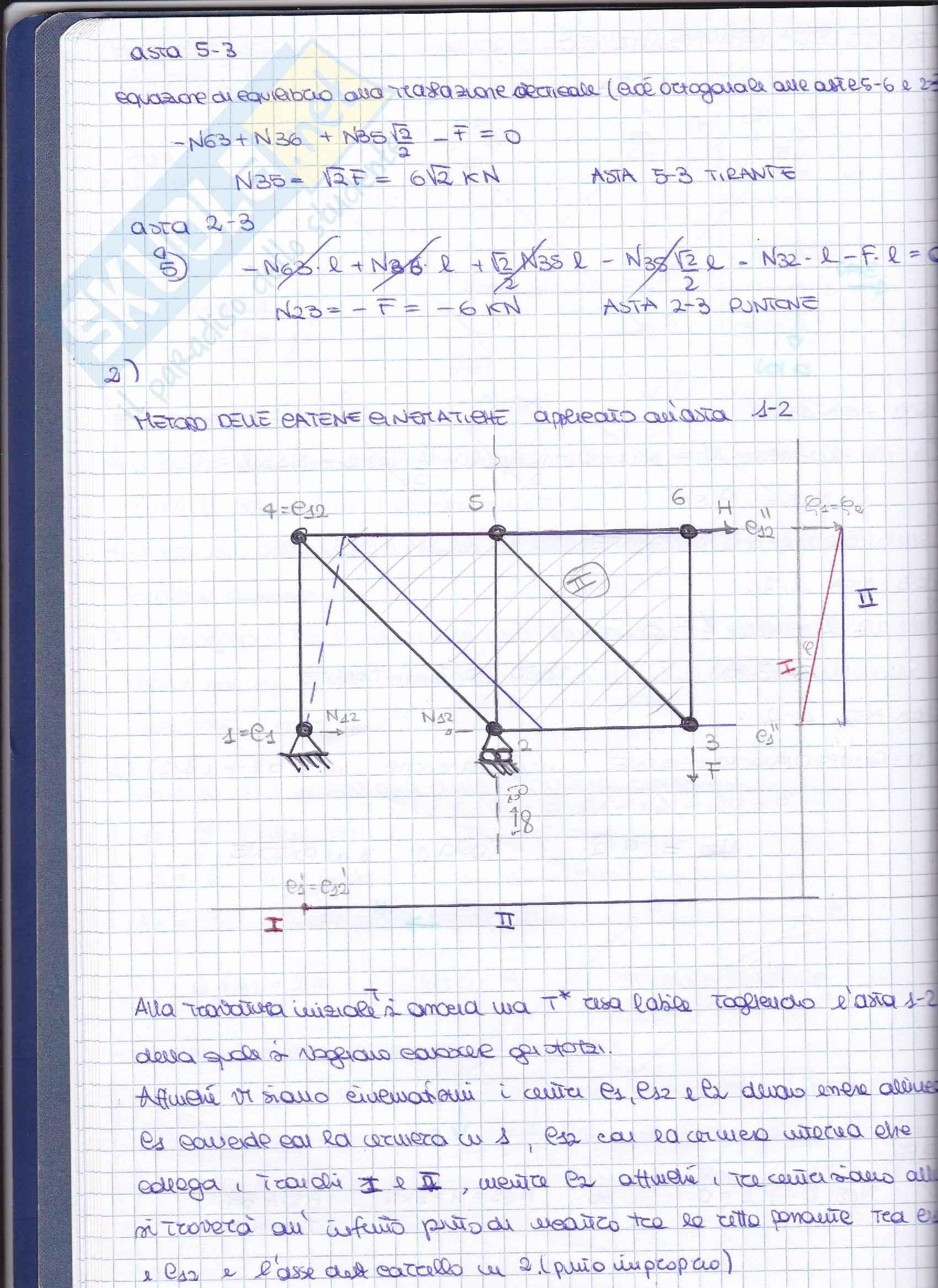 Scienza delle costruzioni, Esercizi svolti e spiegati Pag. 16