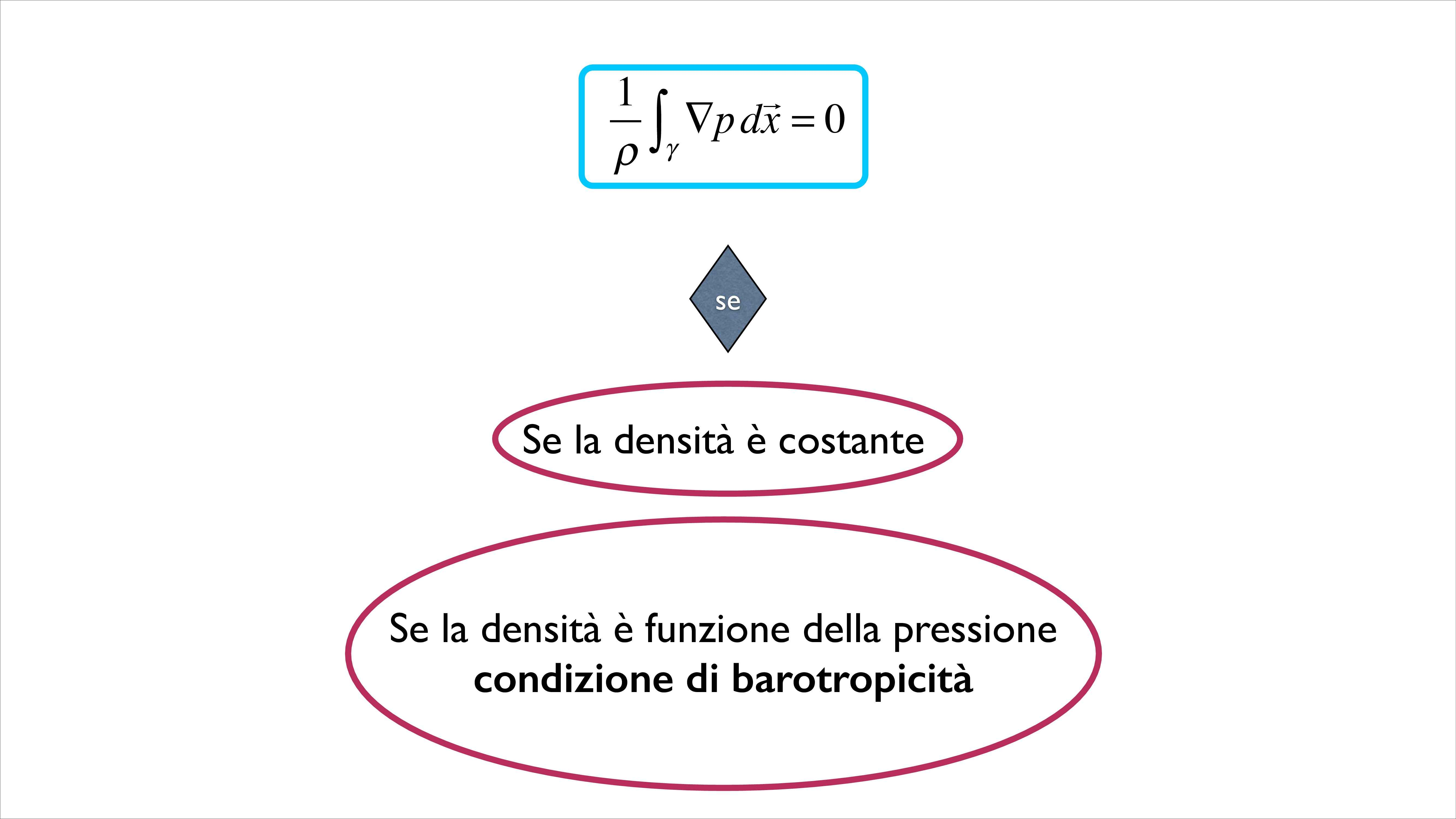 Meccanica dei fluidi primo esonero Pag. 136