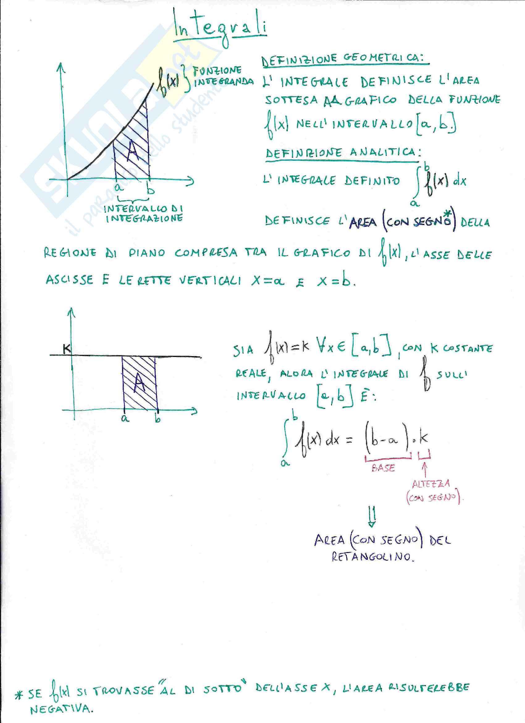 Integrali (completo) - Definizione, definiti, indefiniti, propri, impropri, area, volume