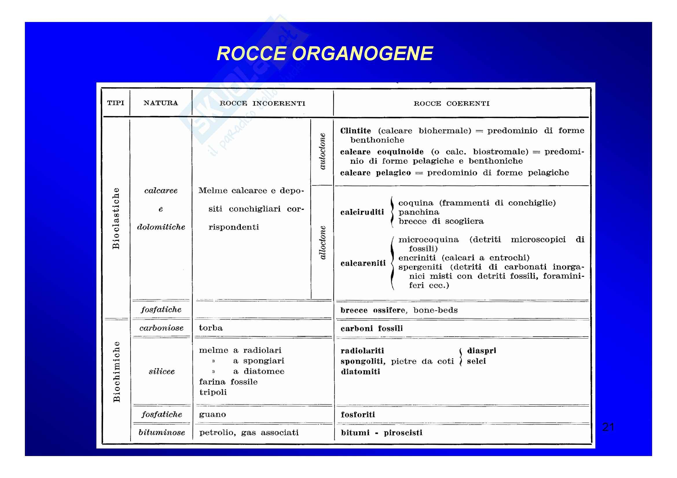 Geologia applicata - le rocce Pag. 21