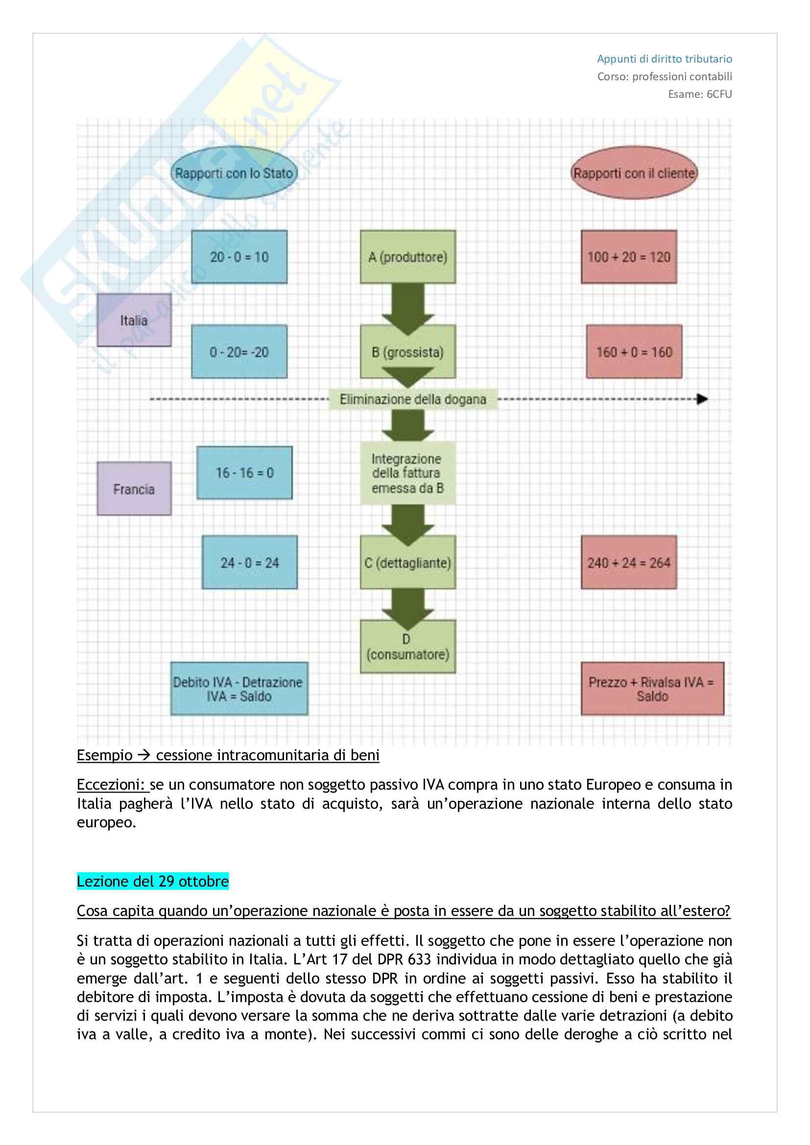 Diritto tributario - Appunti presi a lezione Pag. 16