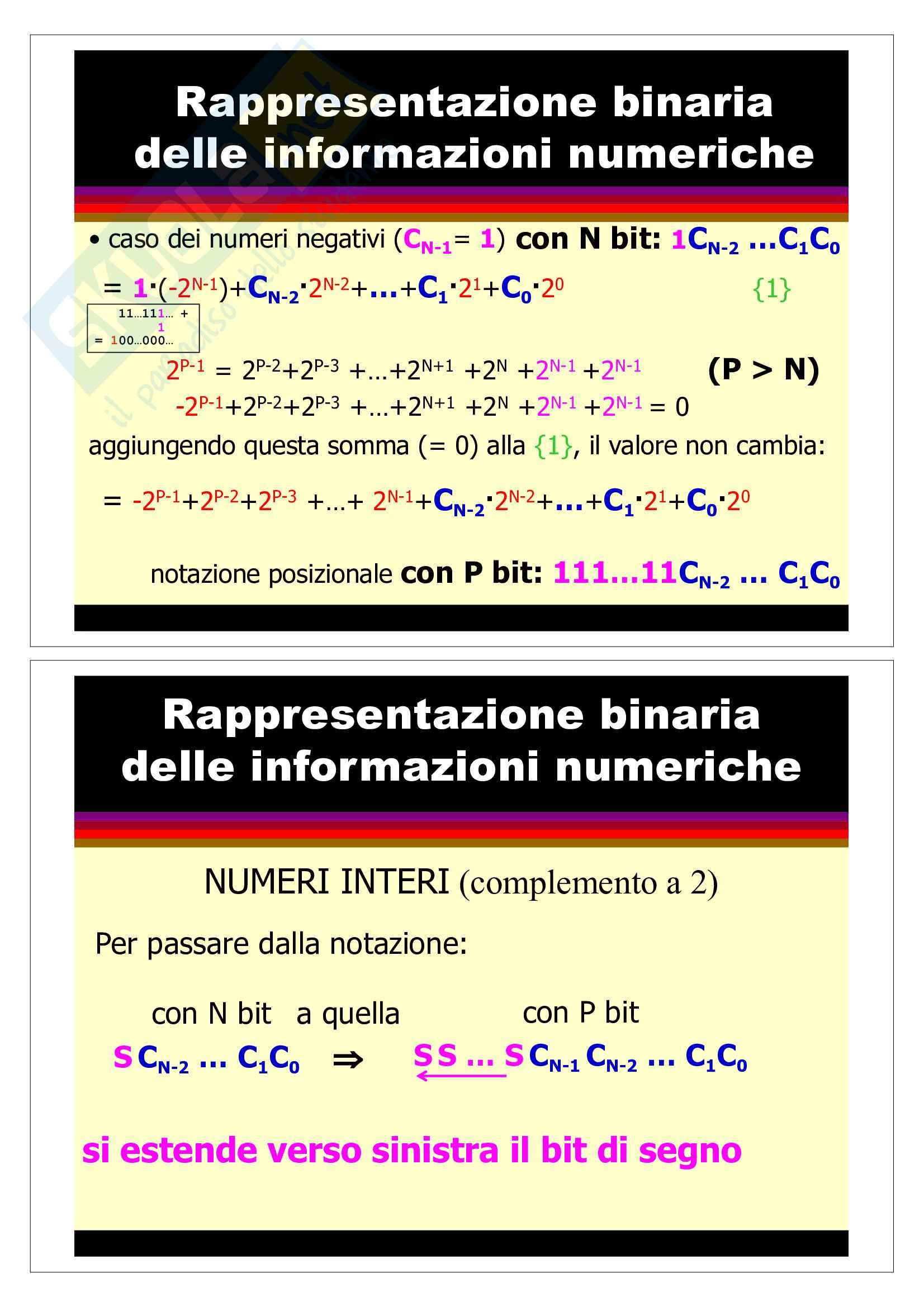 Appunti Architettura ed Elaboratori Pag. 36