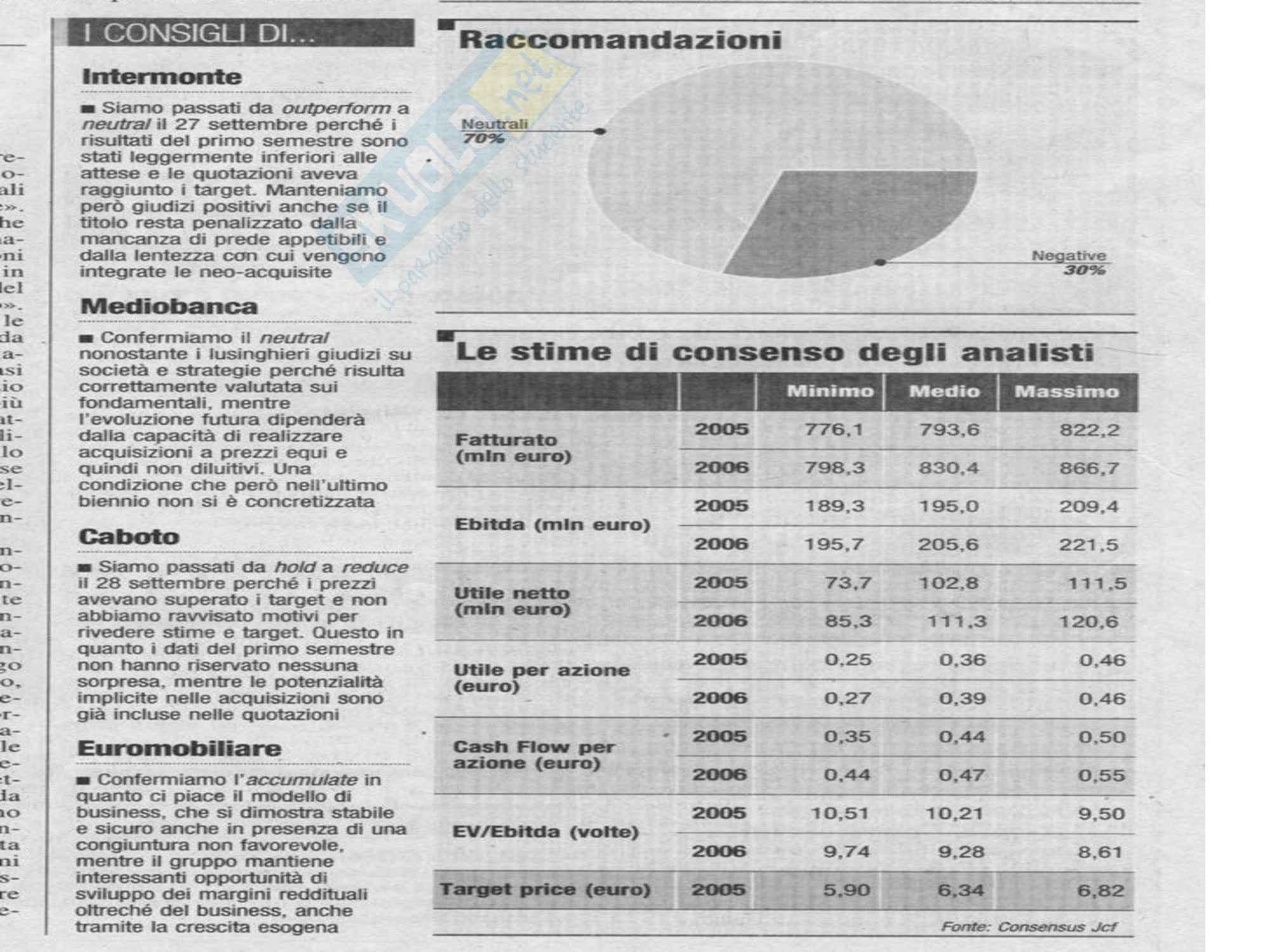 Finanza aziendale Pag. 16