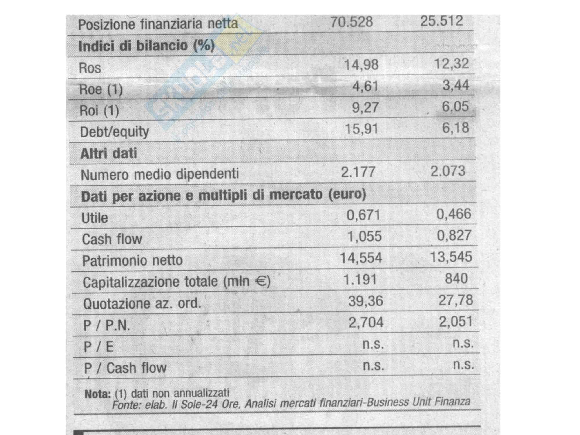 Finanza aziendale Pag. 6