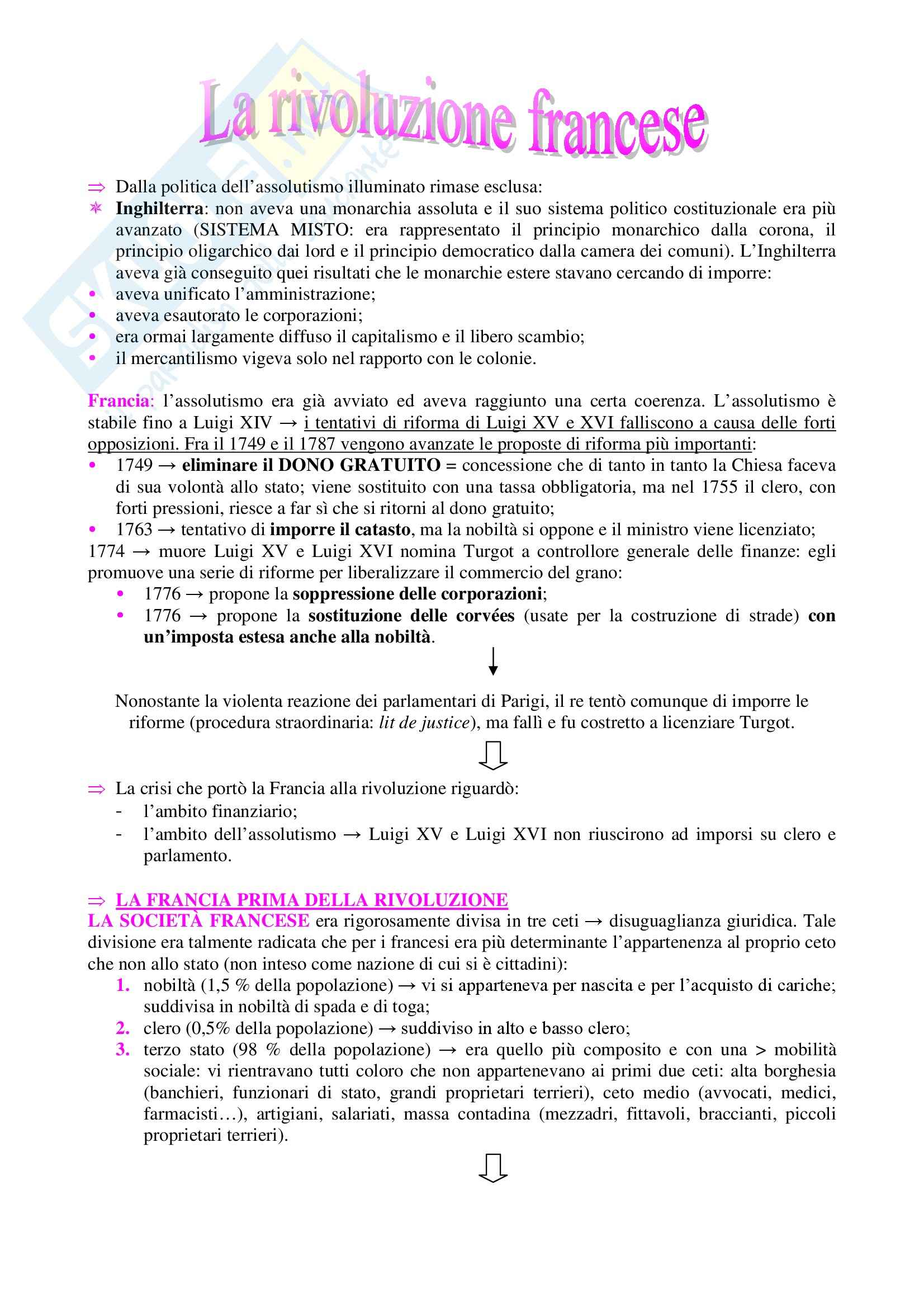 appunto P. Capuzzo Storia contemporanea