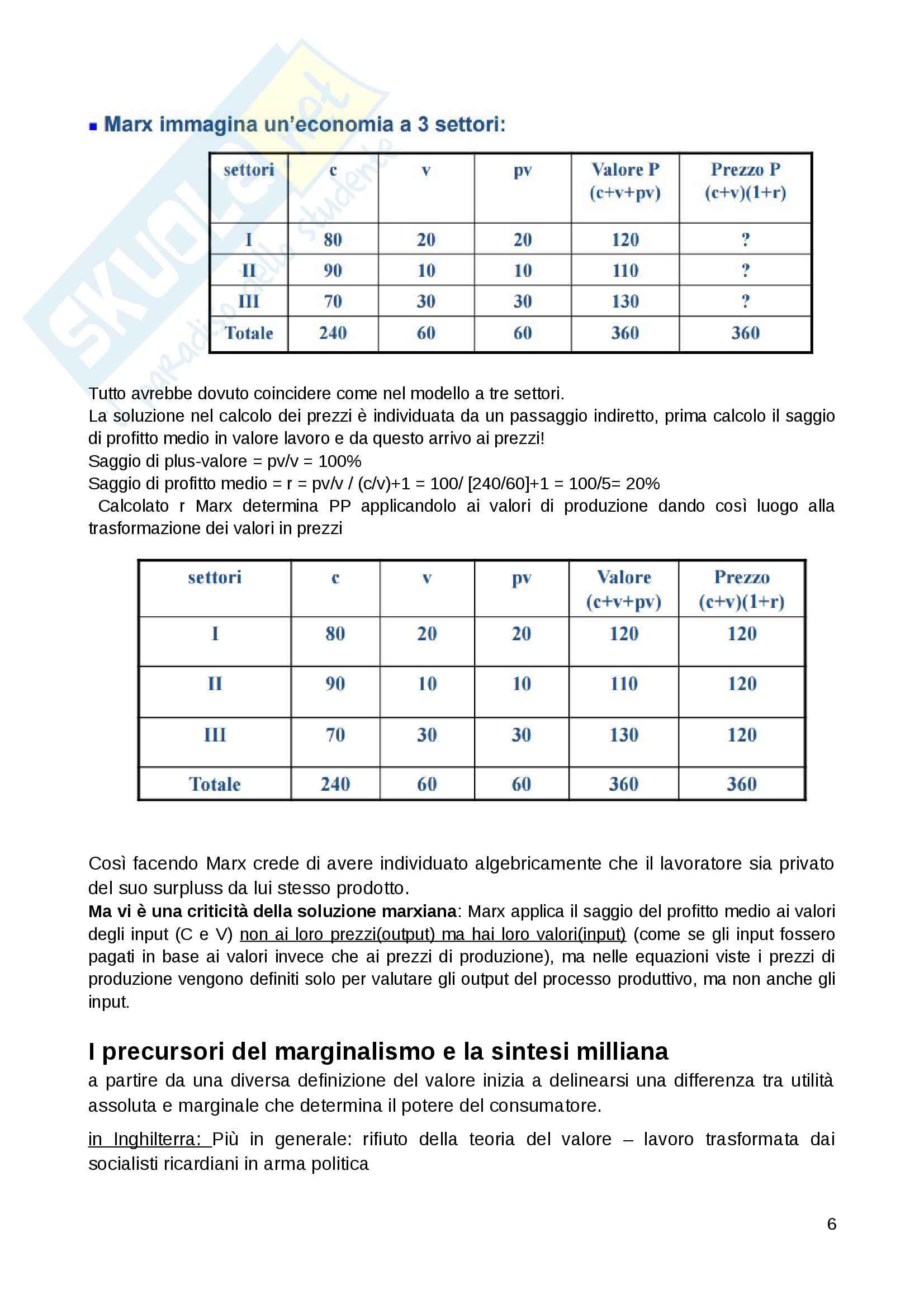 Storia del pensiero economico - Secondo parziale 2015/2016 unibo (Forli) prof. Fornasari - Con Domande e risposte d'esame Voto 30 Pag. 6