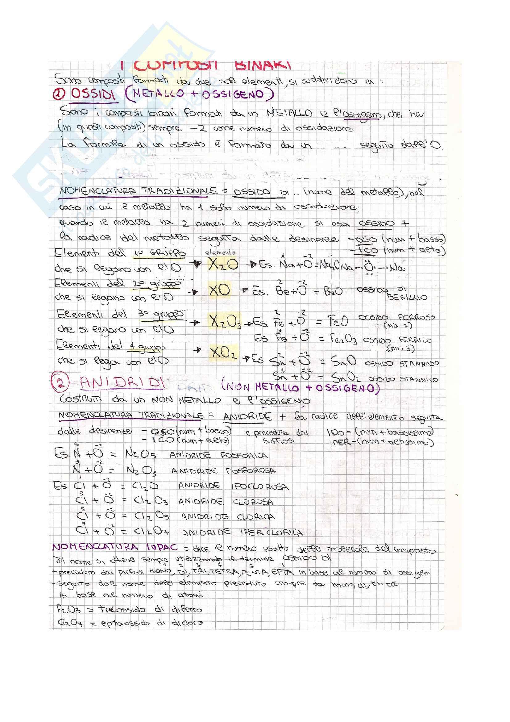 Appunti su Composti binari, composti ternari, sali e reazioni di preparazione