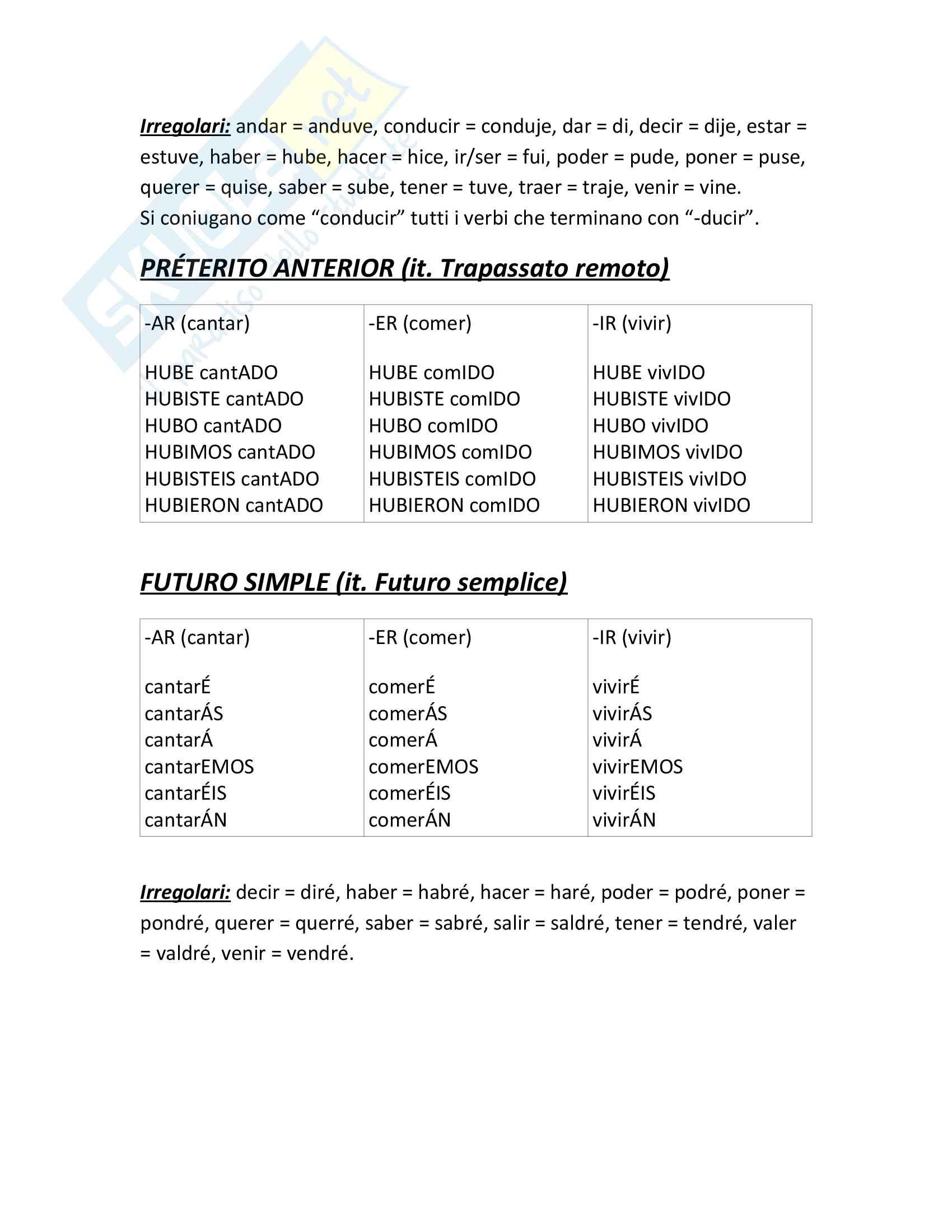 Regole di grammatica - Spagnolo Pag. 11