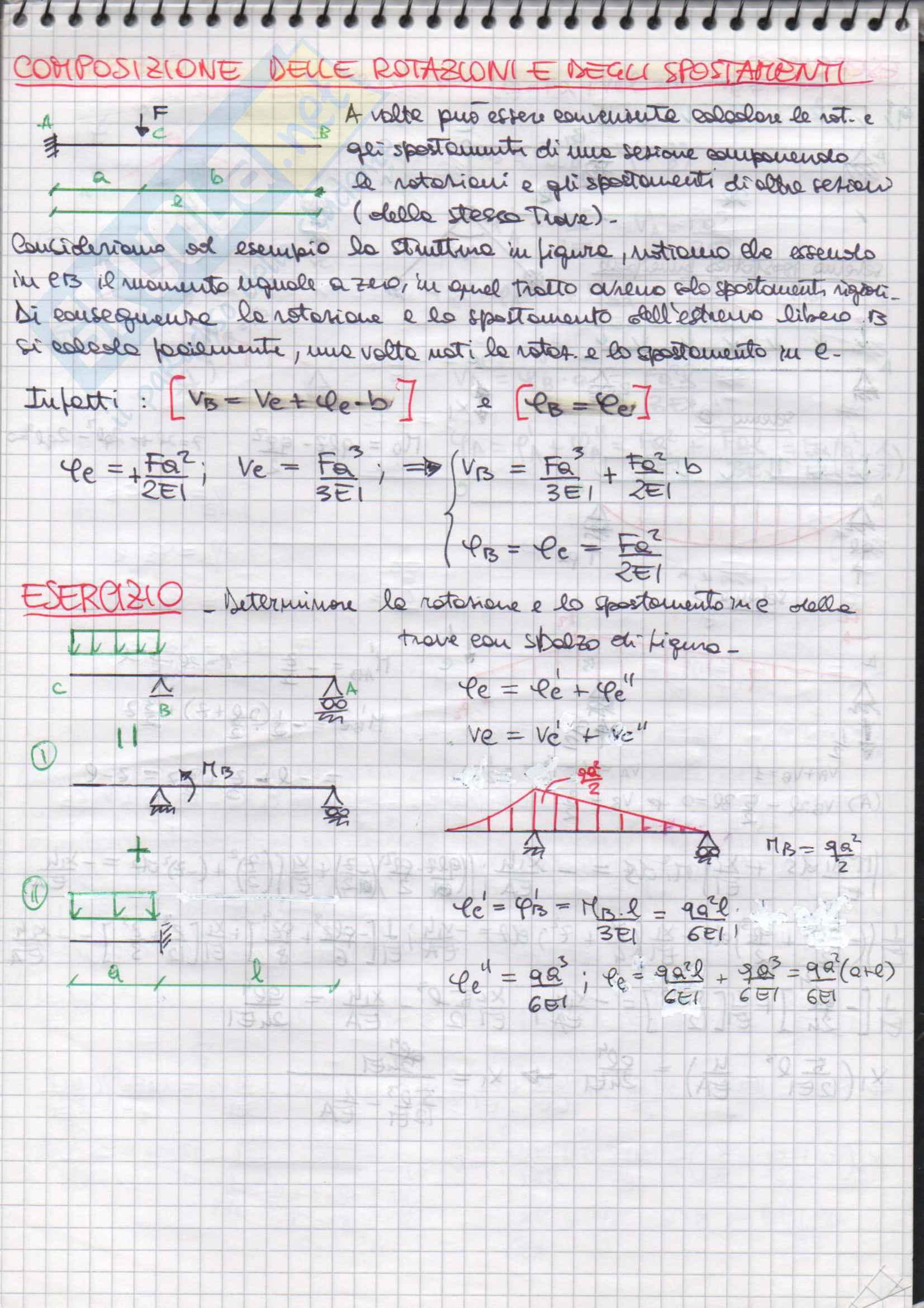 Esercizi svolti di Scienza delle Costruzioni Pag. 36