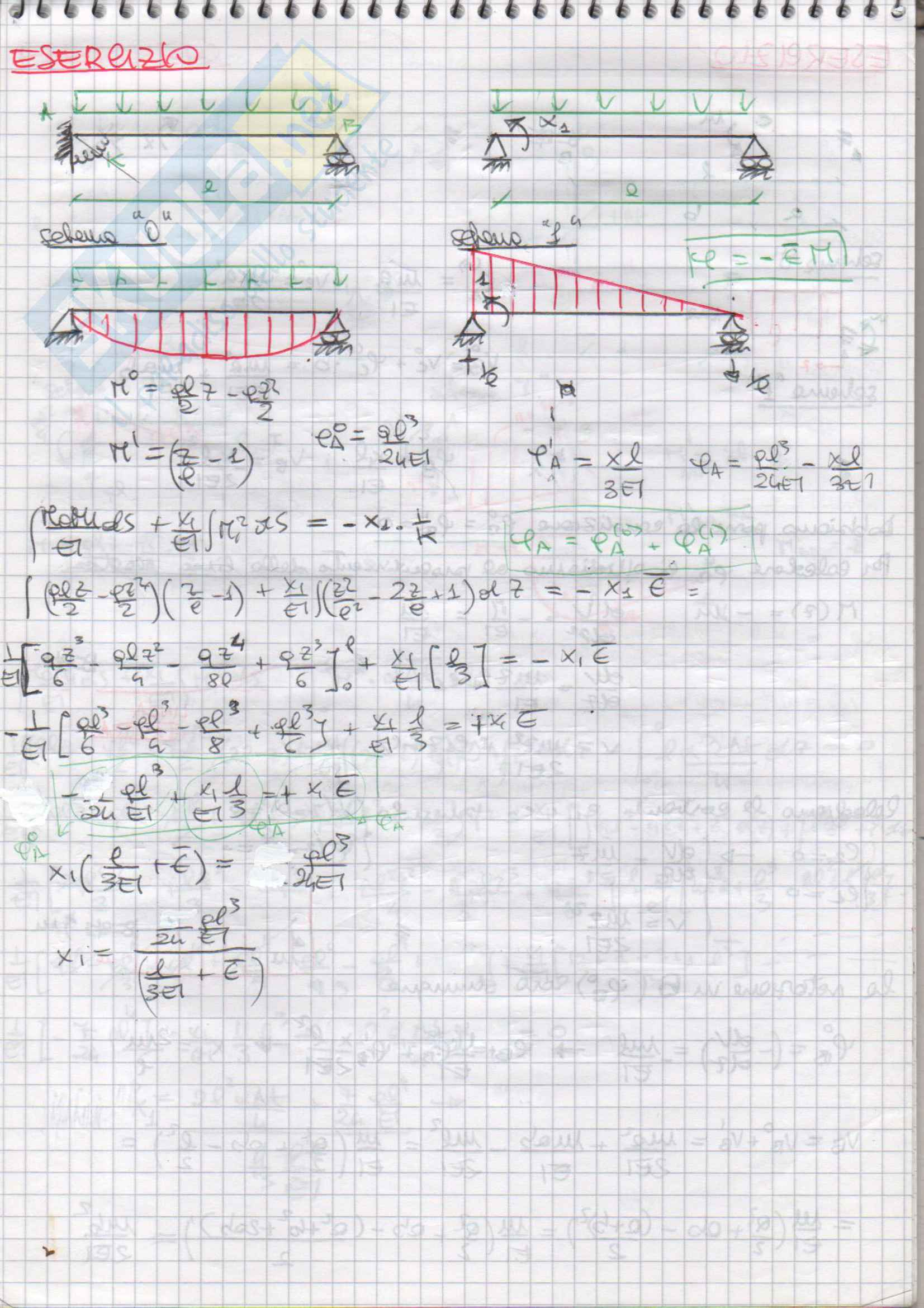 Esercizi svolti di Scienza delle Costruzioni Pag. 66
