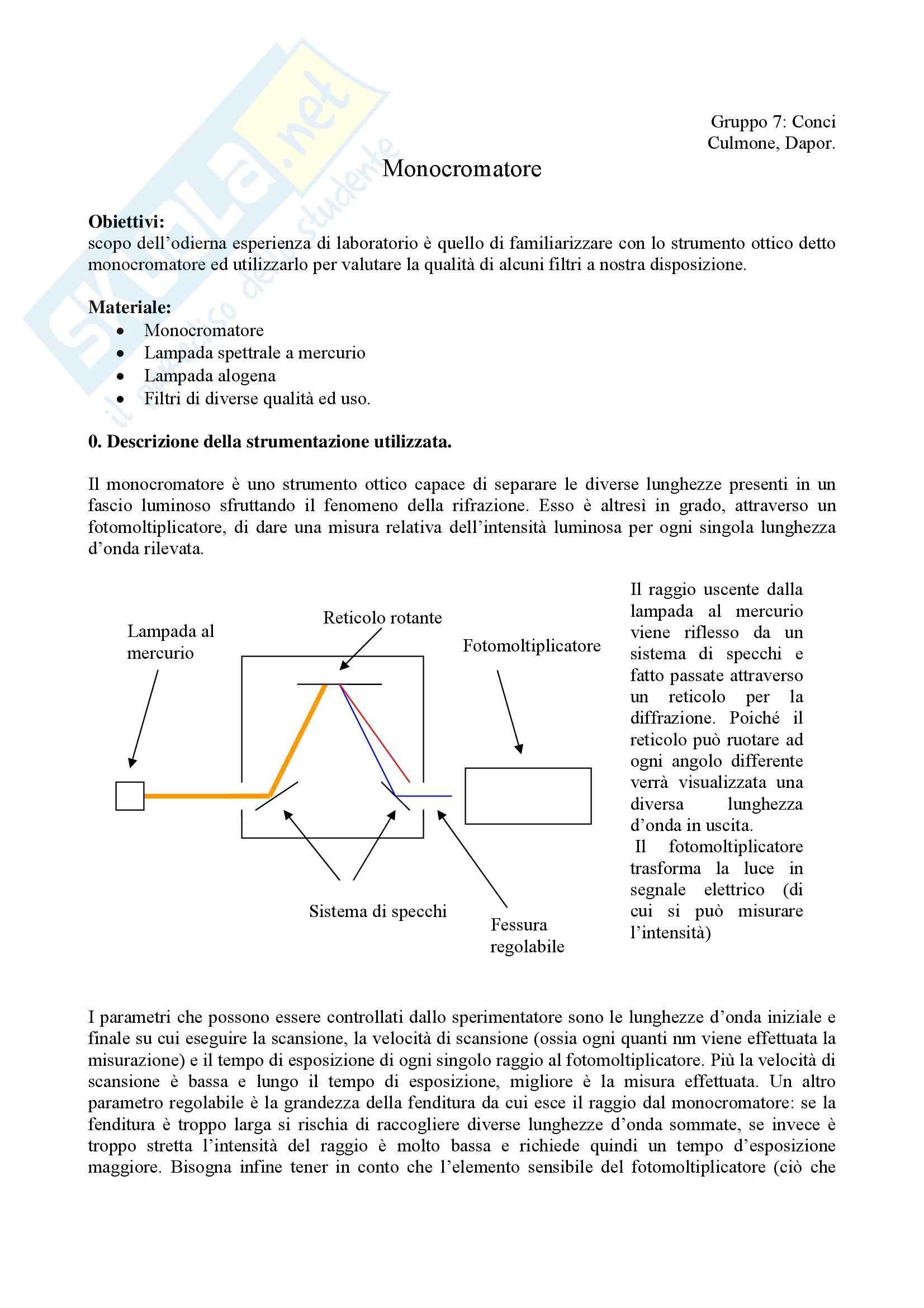 Laboratorio di fisica - il monocromatore